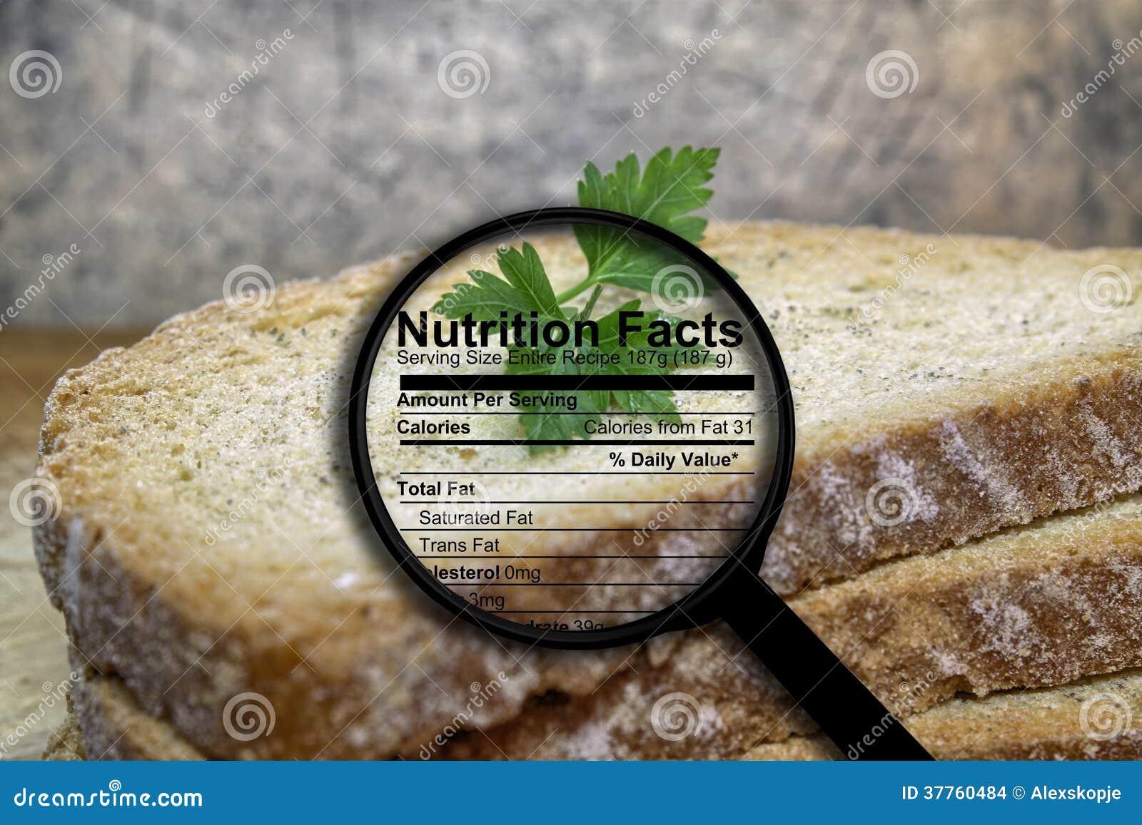 面包和营养事实