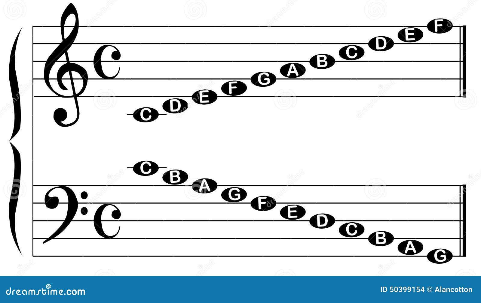 音乐笔记名字