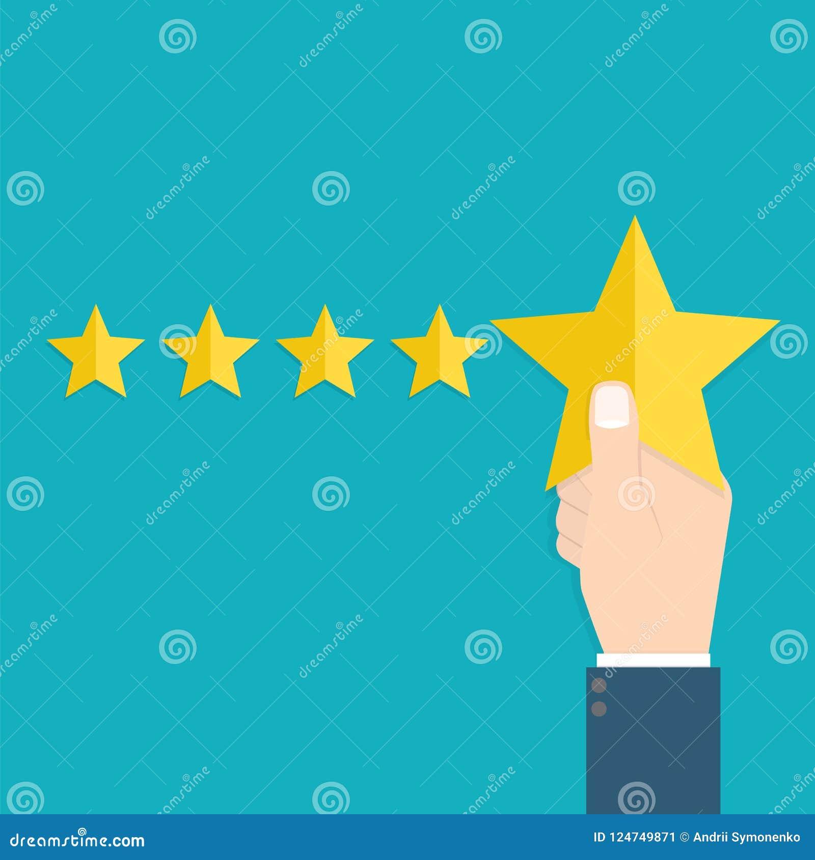 顾客回顾概念 实用性评估