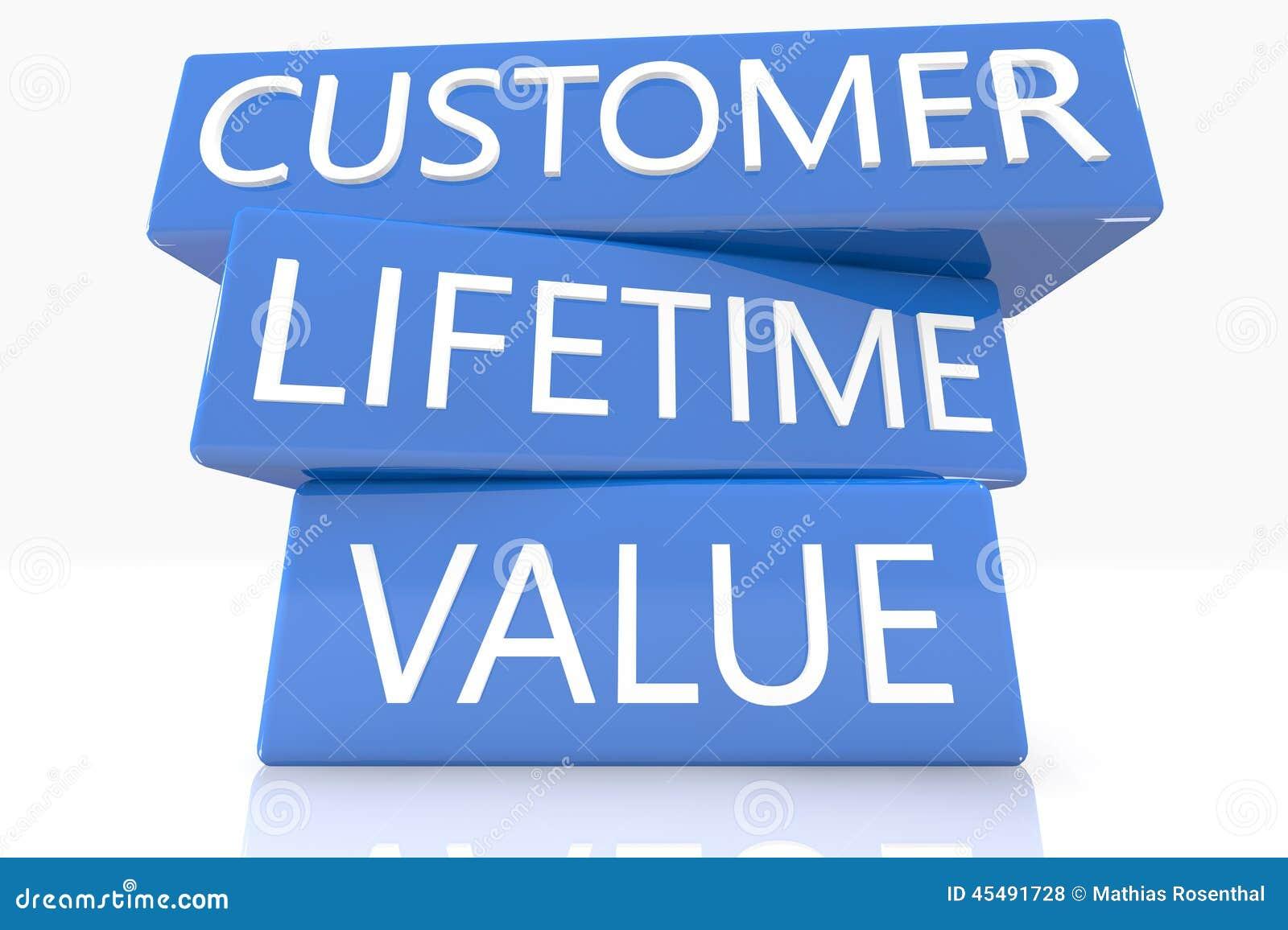 顾客终身价值