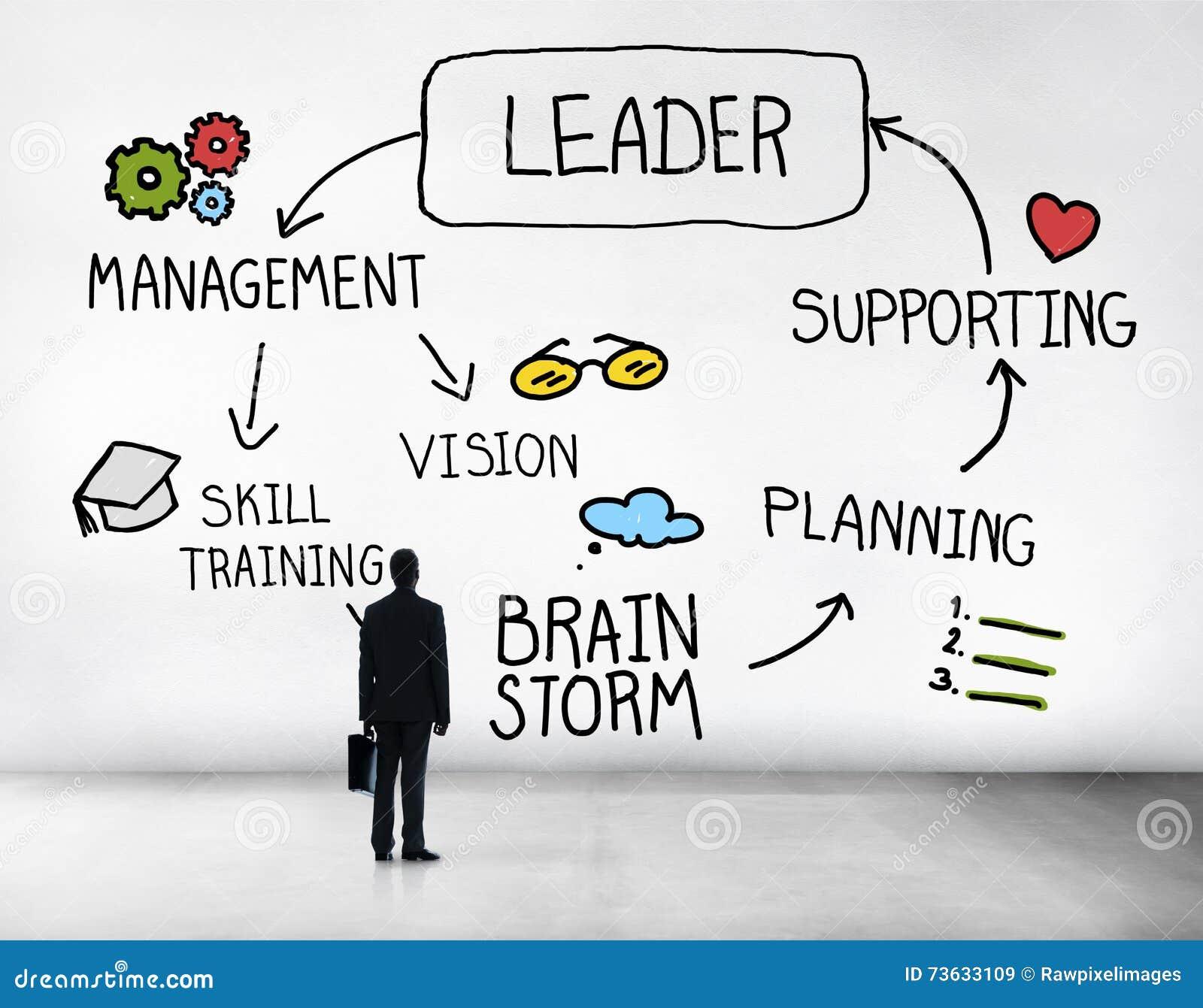 领导人领导支持的管理视觉概念
