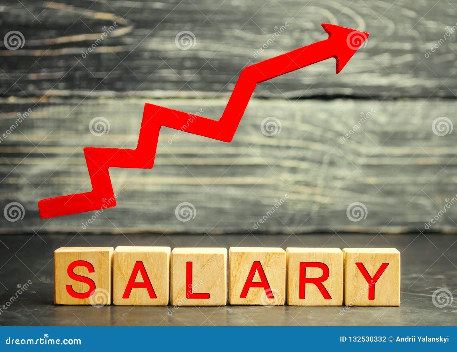 题字薪金和红色箭头 薪金,工资率增量  促进,事业成长 提高标准