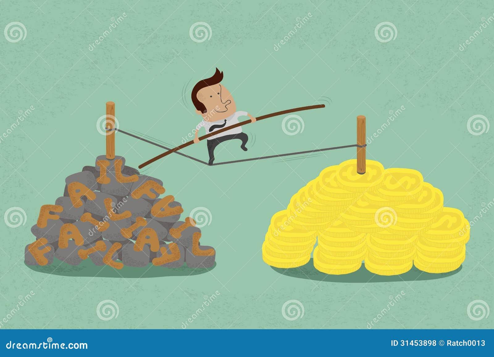 风险和挑战在事务对成功