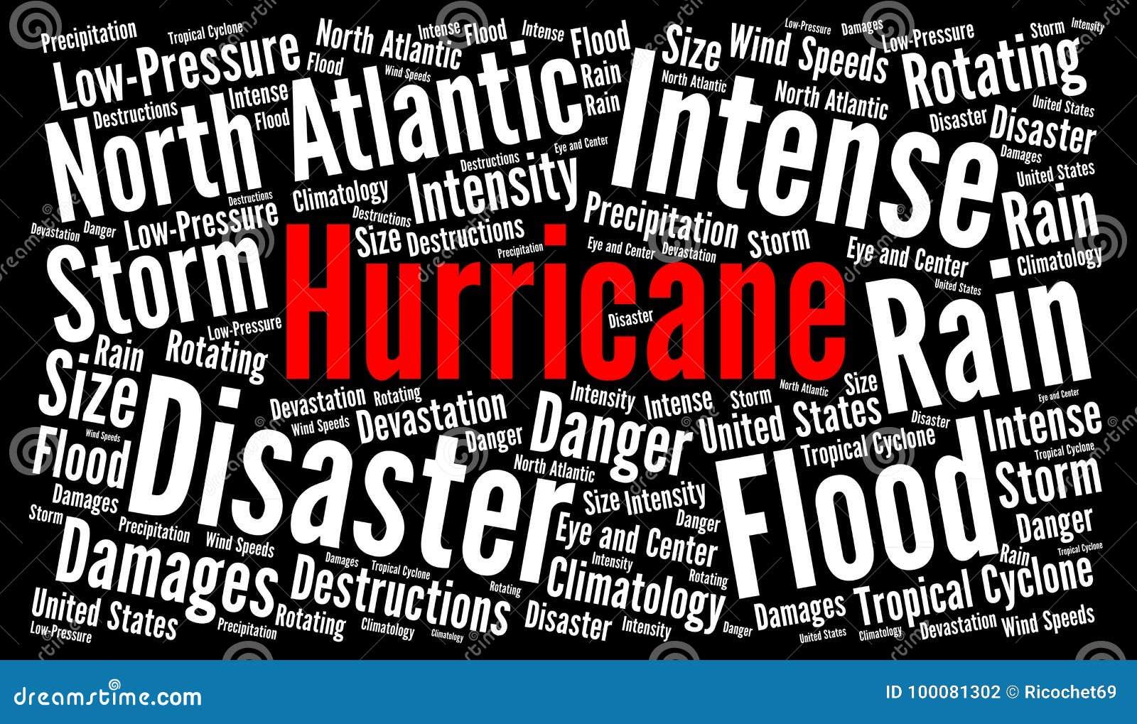 飓风词云彩例证
