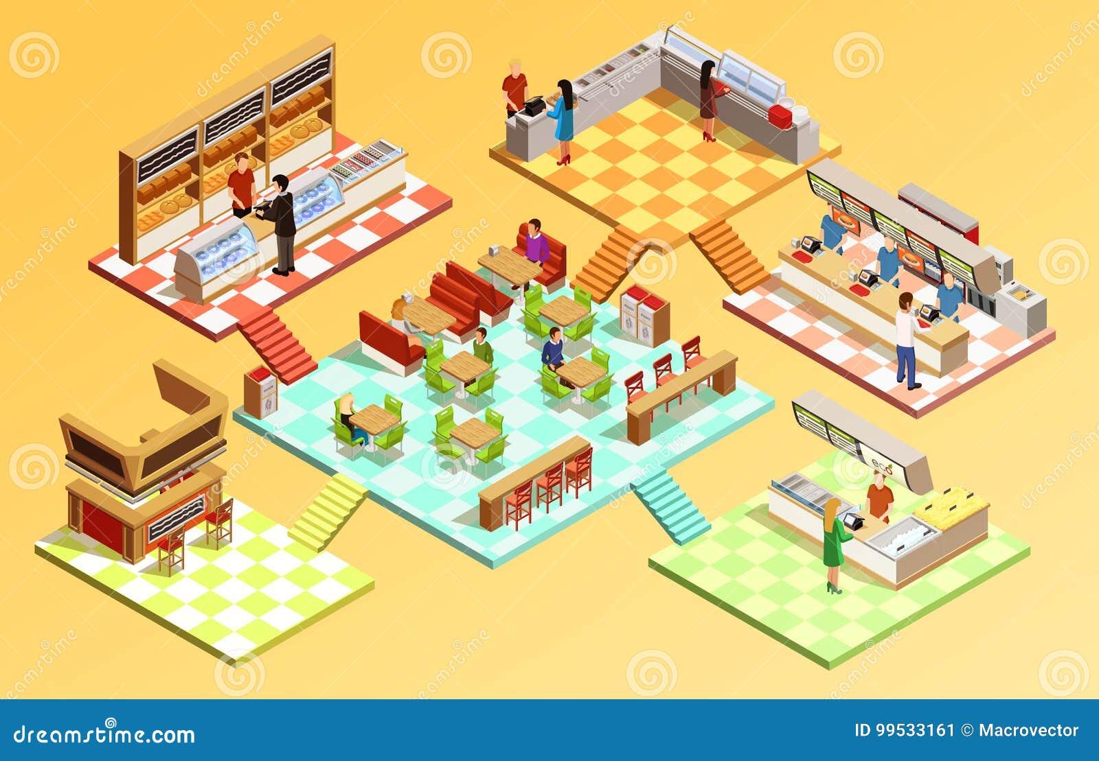 食品店等量概念