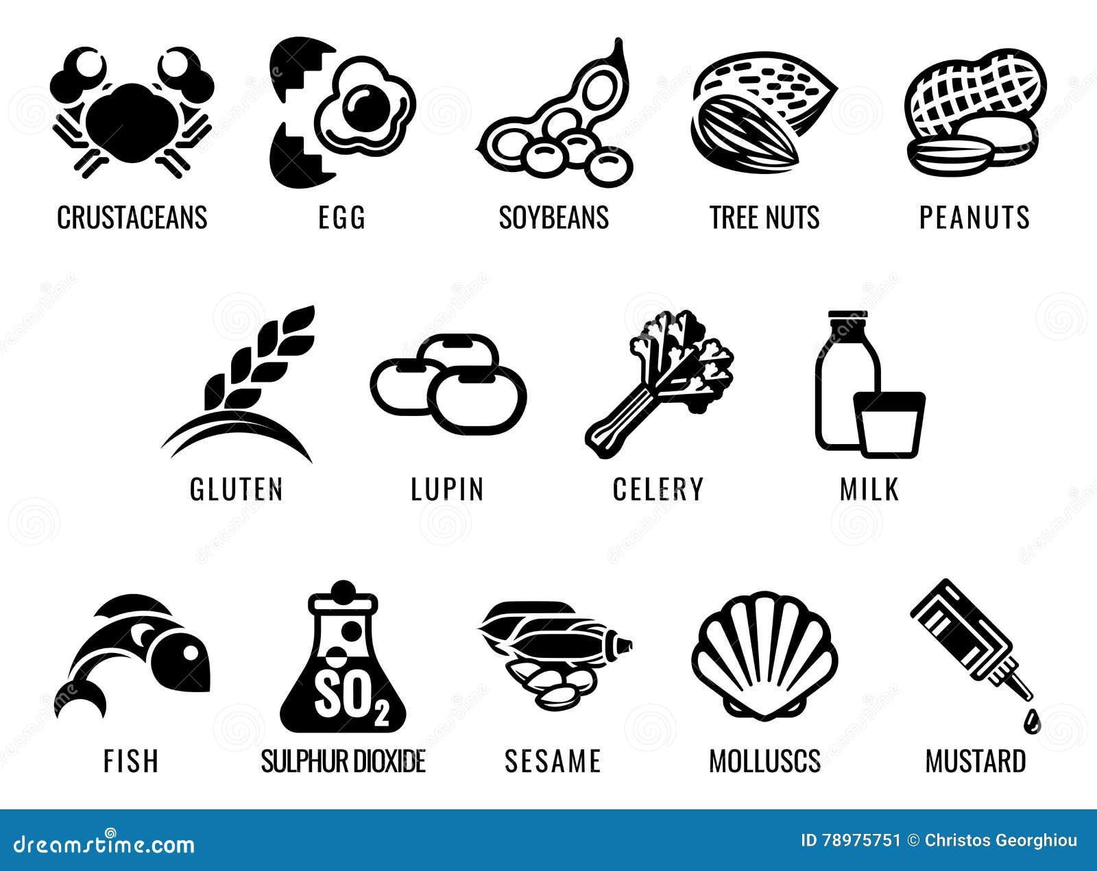 食物变态反应原象