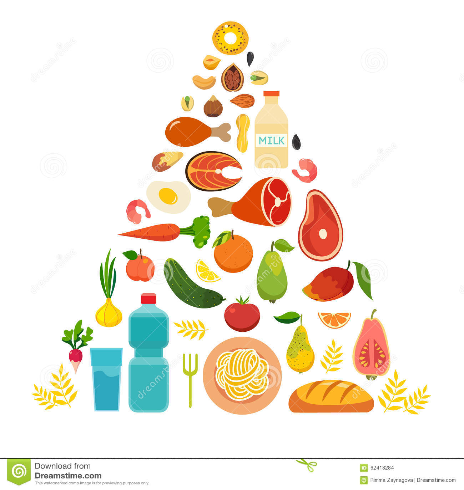 食物金字塔健康食物,五颜六色的传染媒介例证,平动画片的样式.图片