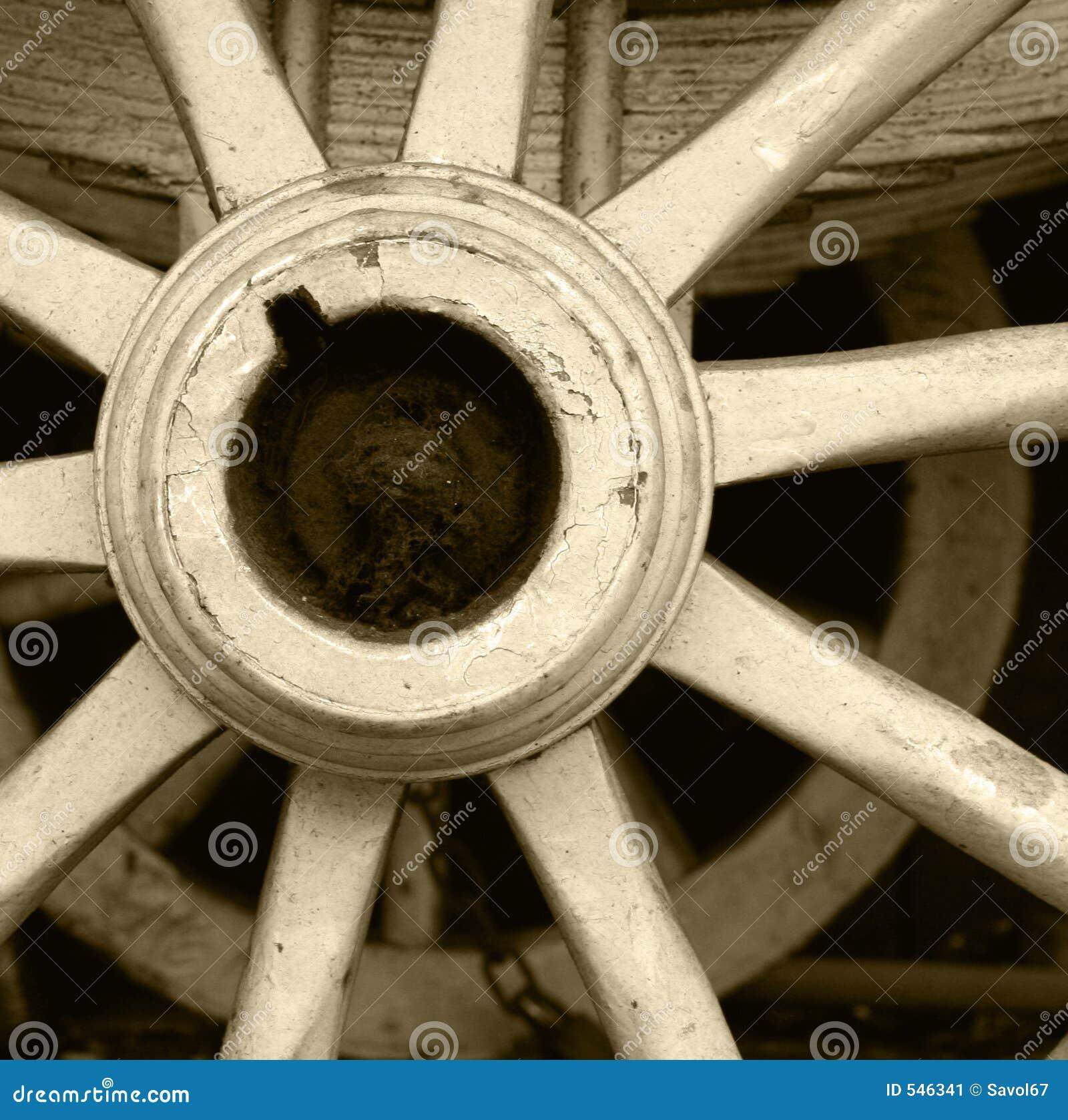 Download 马车车轮 库存图片. 图片 包括有 忘记, 标有日期, 废弃, 日期, 模式, 传统, 无盖货车, 西方, 乌贼属 - 546341