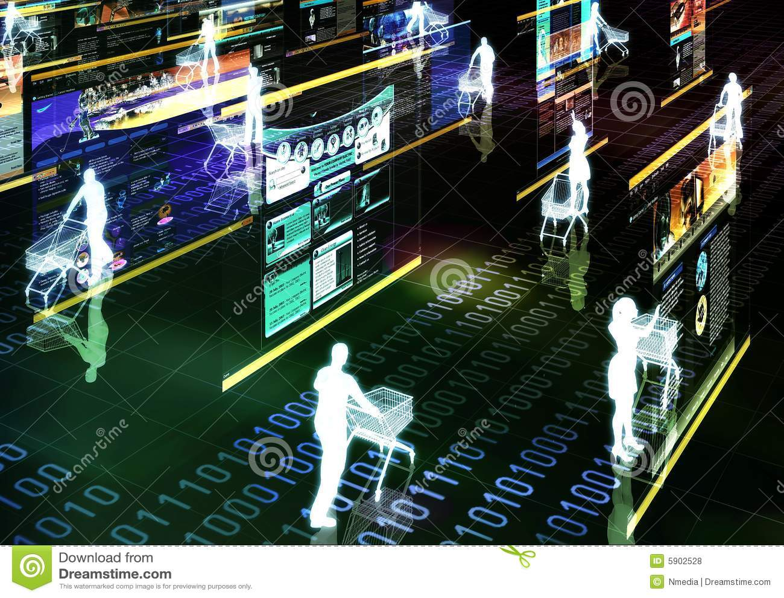 02互联网购物