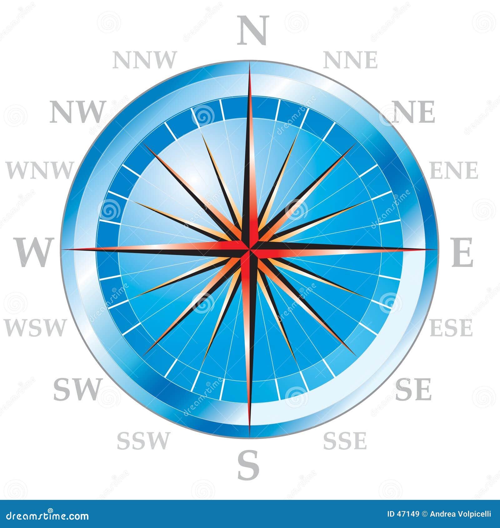 02指南针