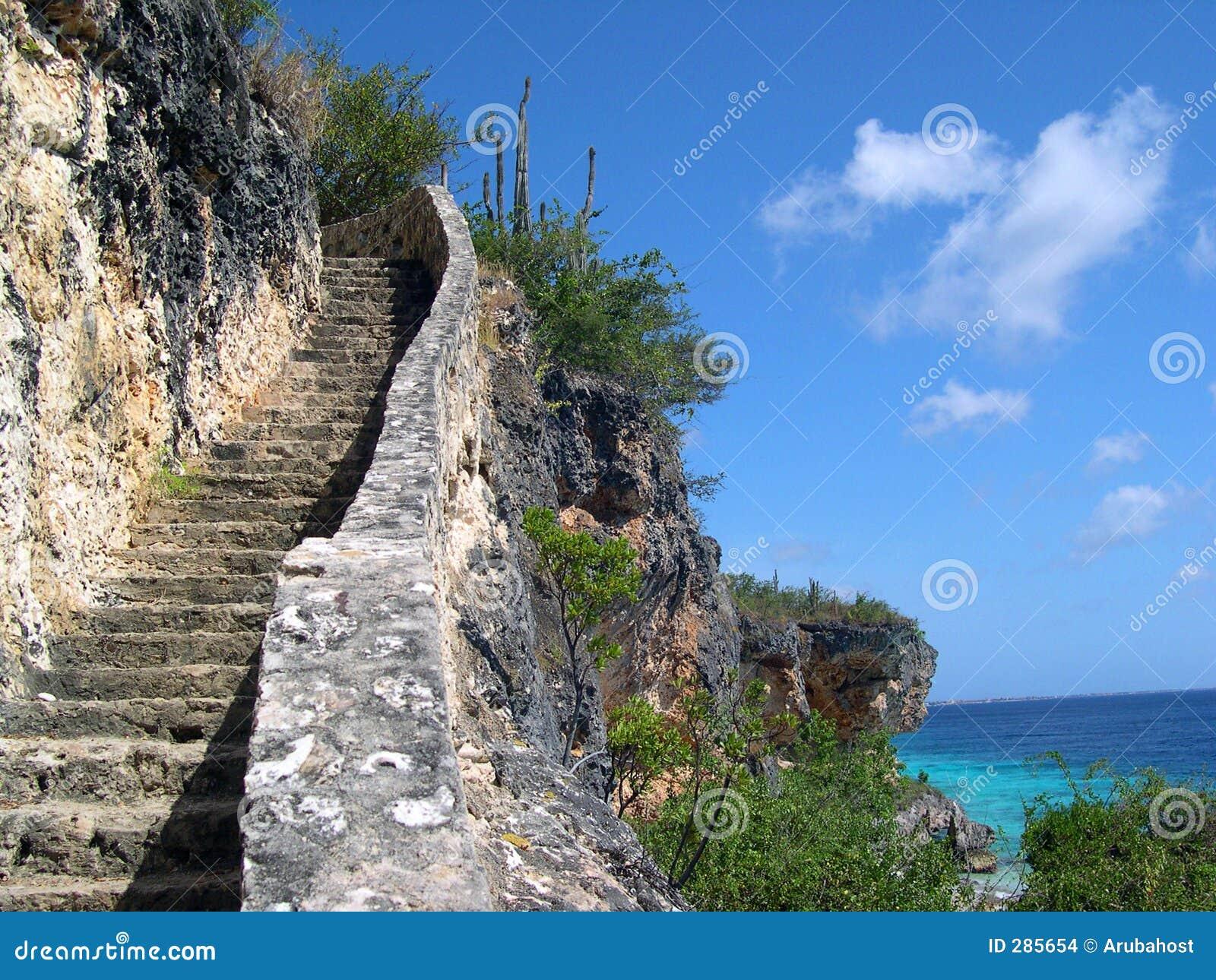 1000 stappen Bonaire