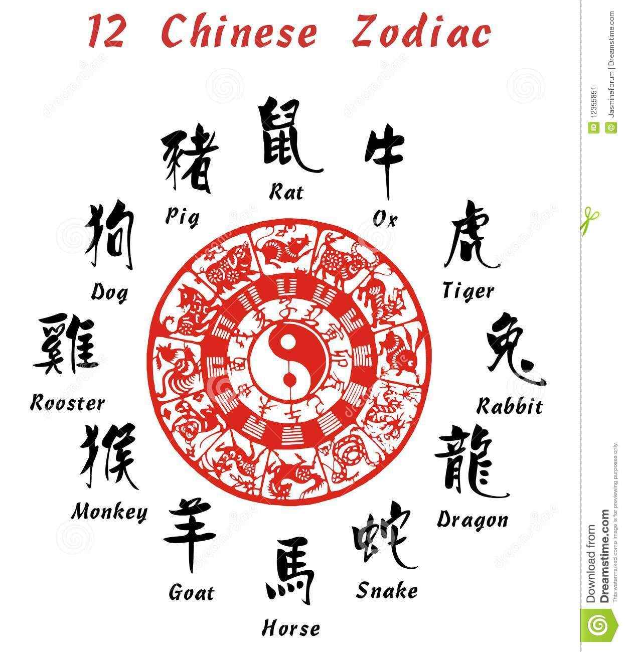 Chinese zodiac rooster dating traits graduating section chinese zodiac rooster dating traits geenschuldenfo Images