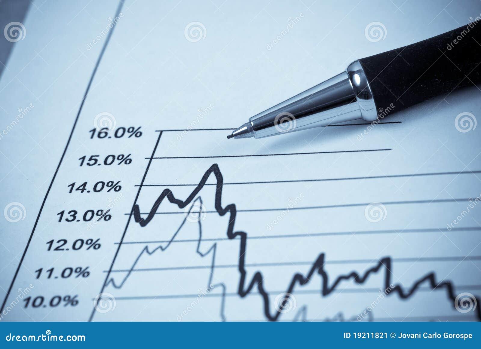 15 het Tarief van de Verhoging van percenten