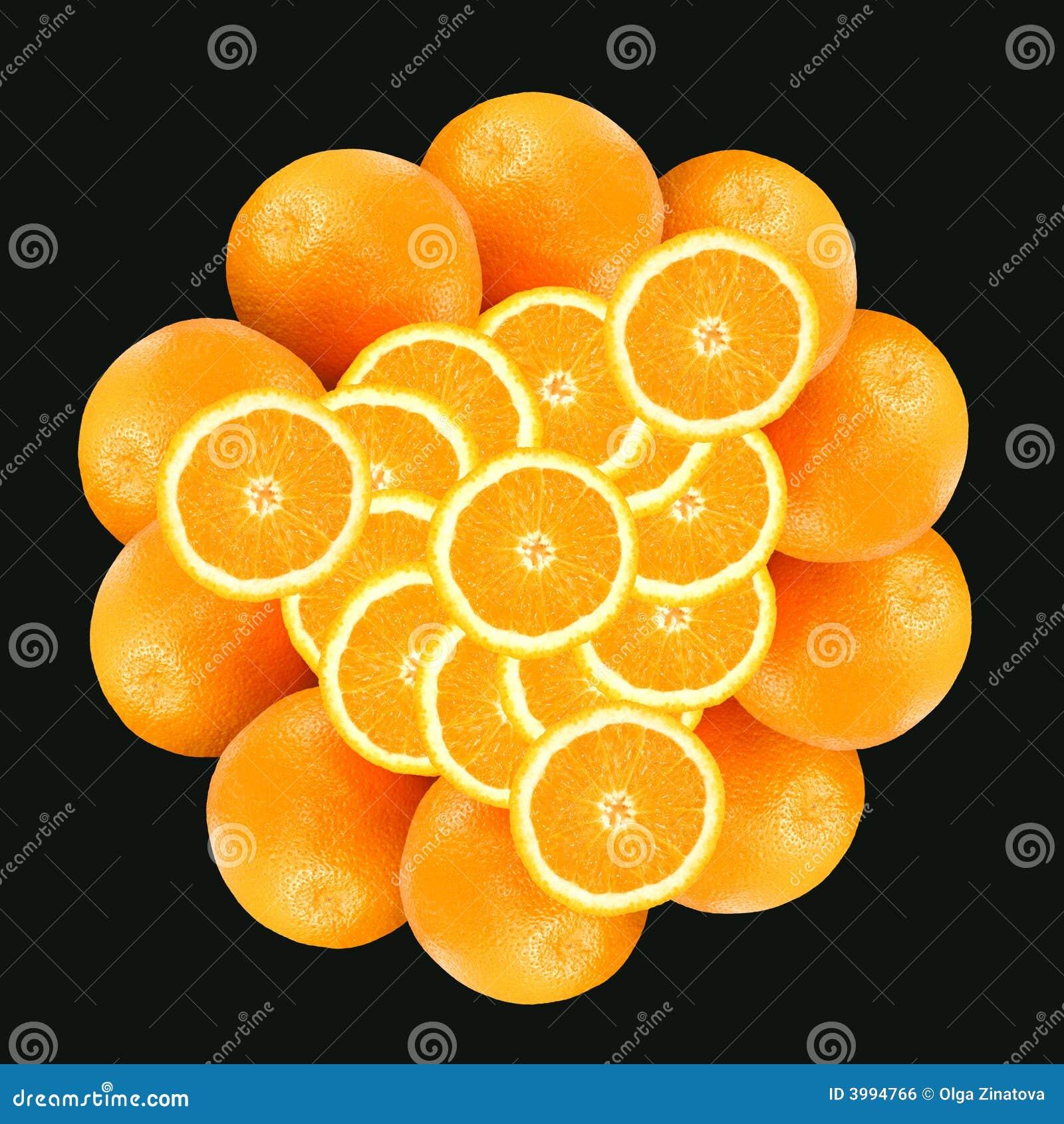 2 pomarańczy schematu