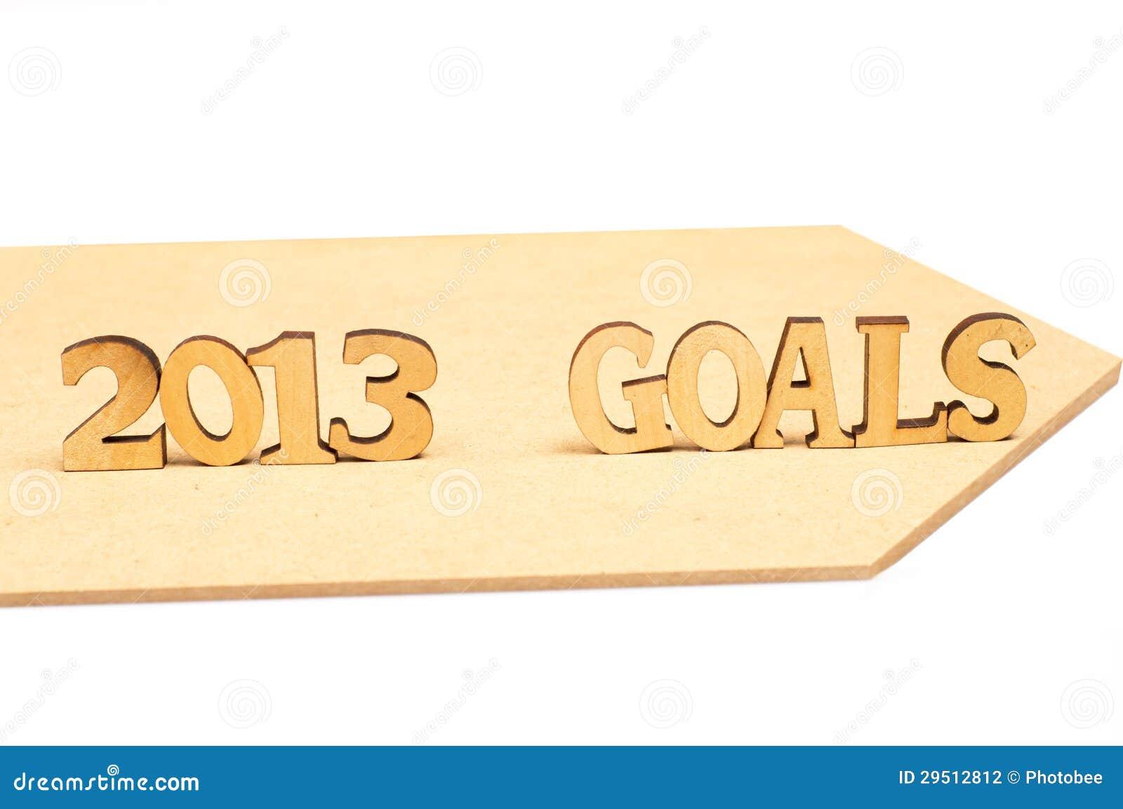 2013 doelstellingen