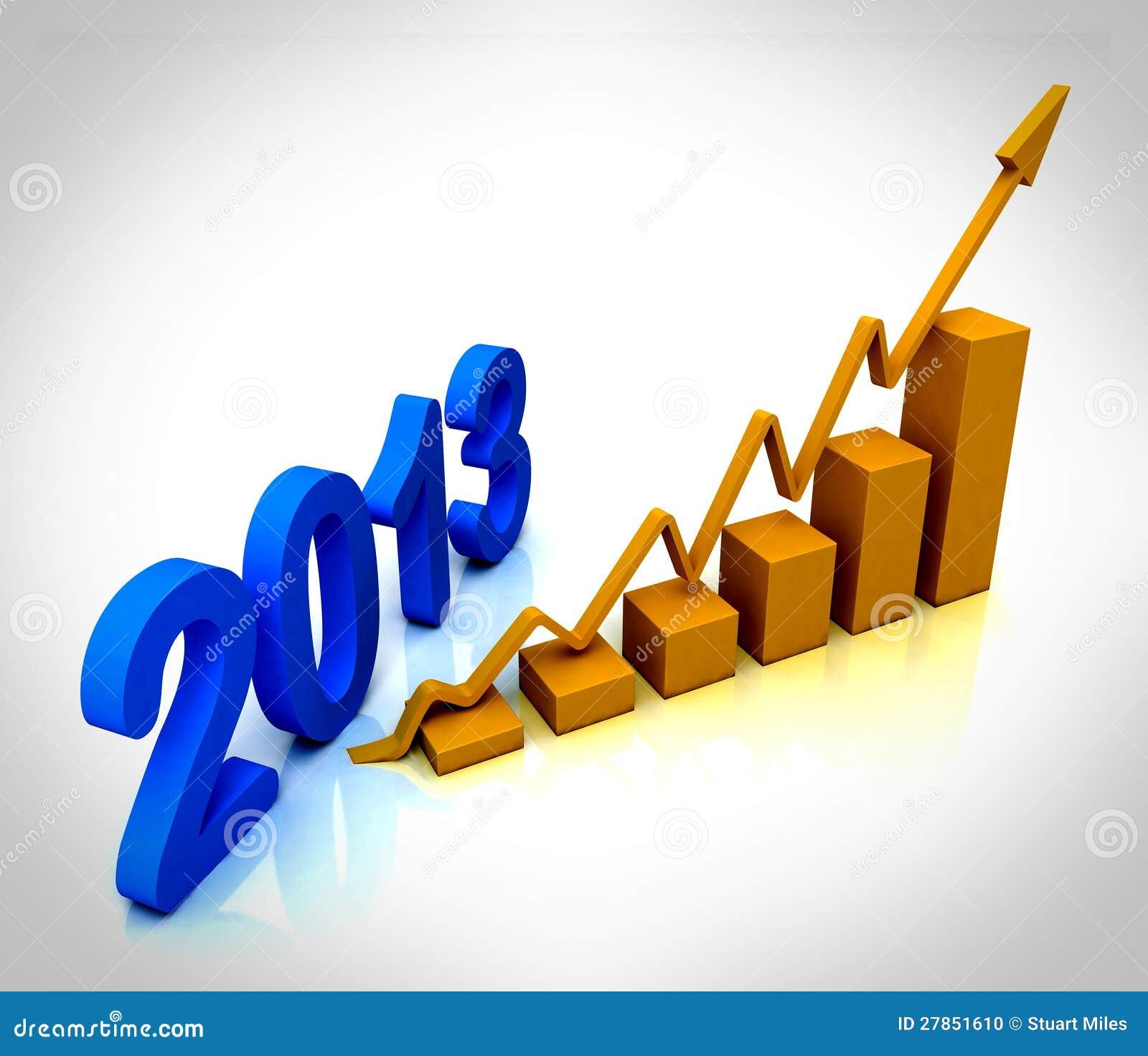 2013 Złota Prętowy Mapy Przedstawienie Budżet