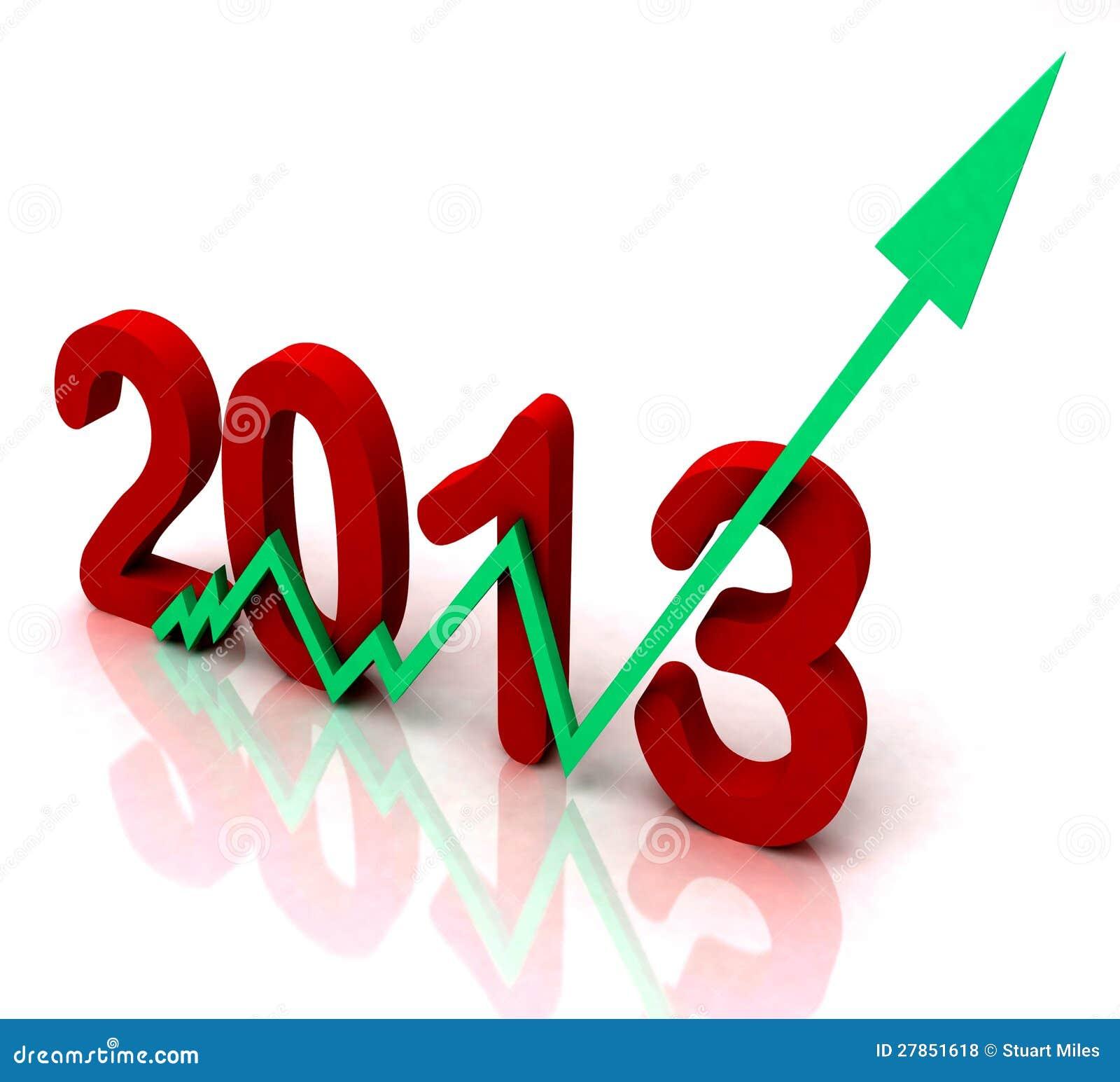 2013 Zielonych Strzała Przedstawienie Sprzedaży Dla Rok