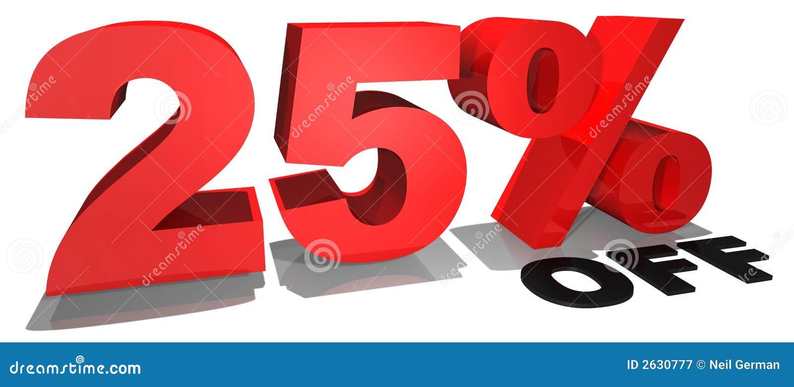 25百分比促销销售额文本