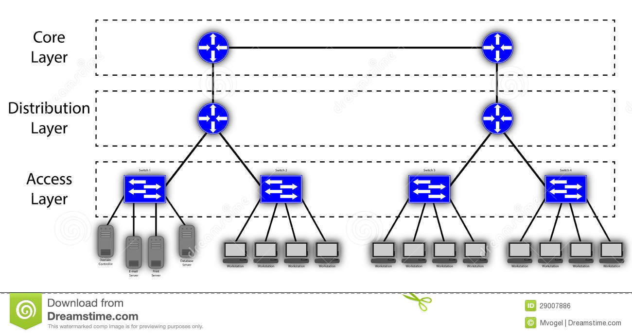 3 Layer Hierarchical Network Diagram Stock Illustration 2