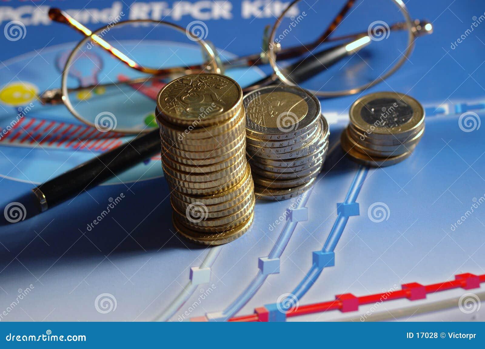绘制货币图表
