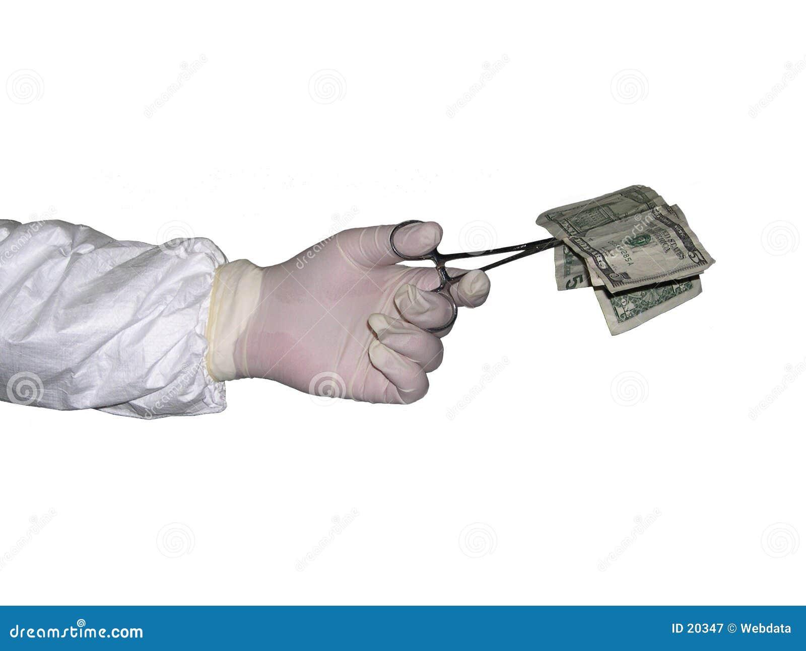 高费用的医疗保健