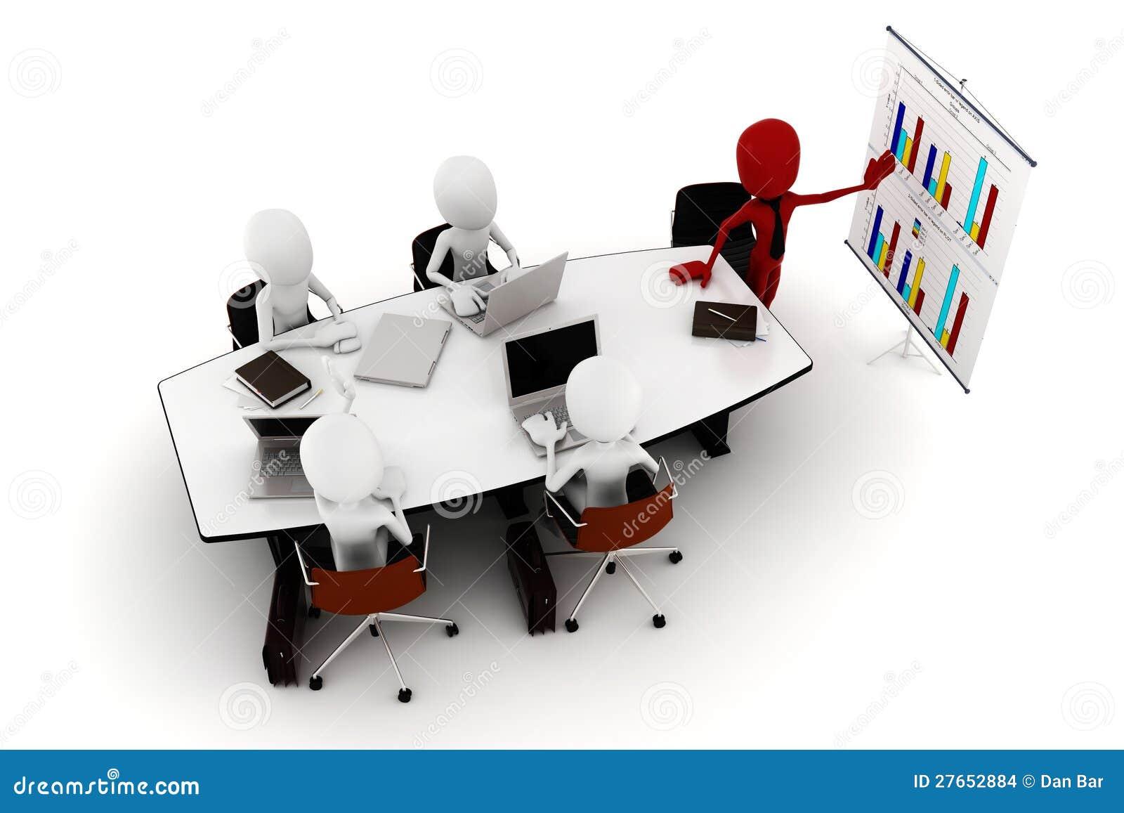 3d人业务会议