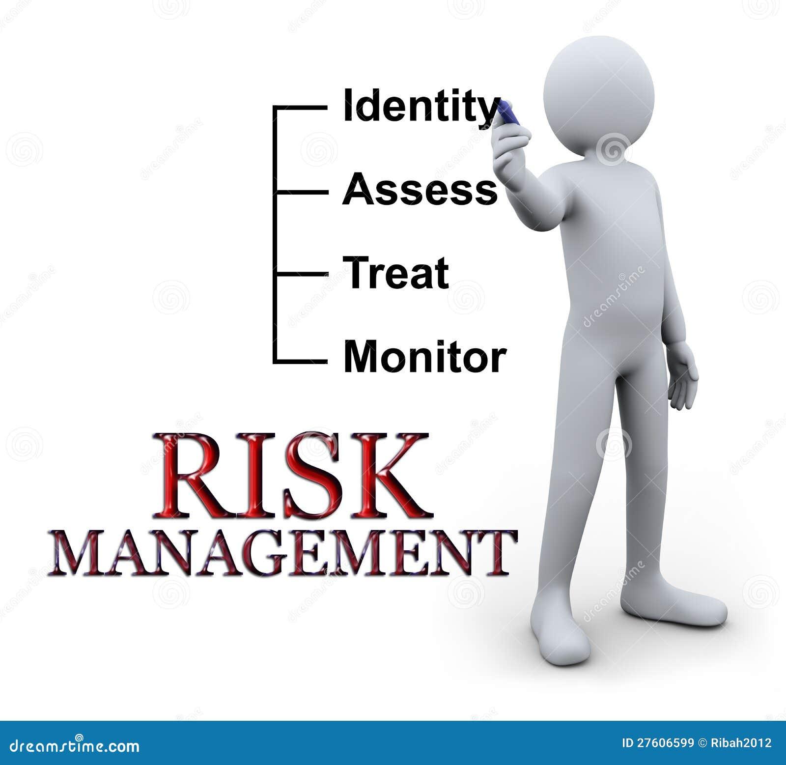 3d人文字风险管理