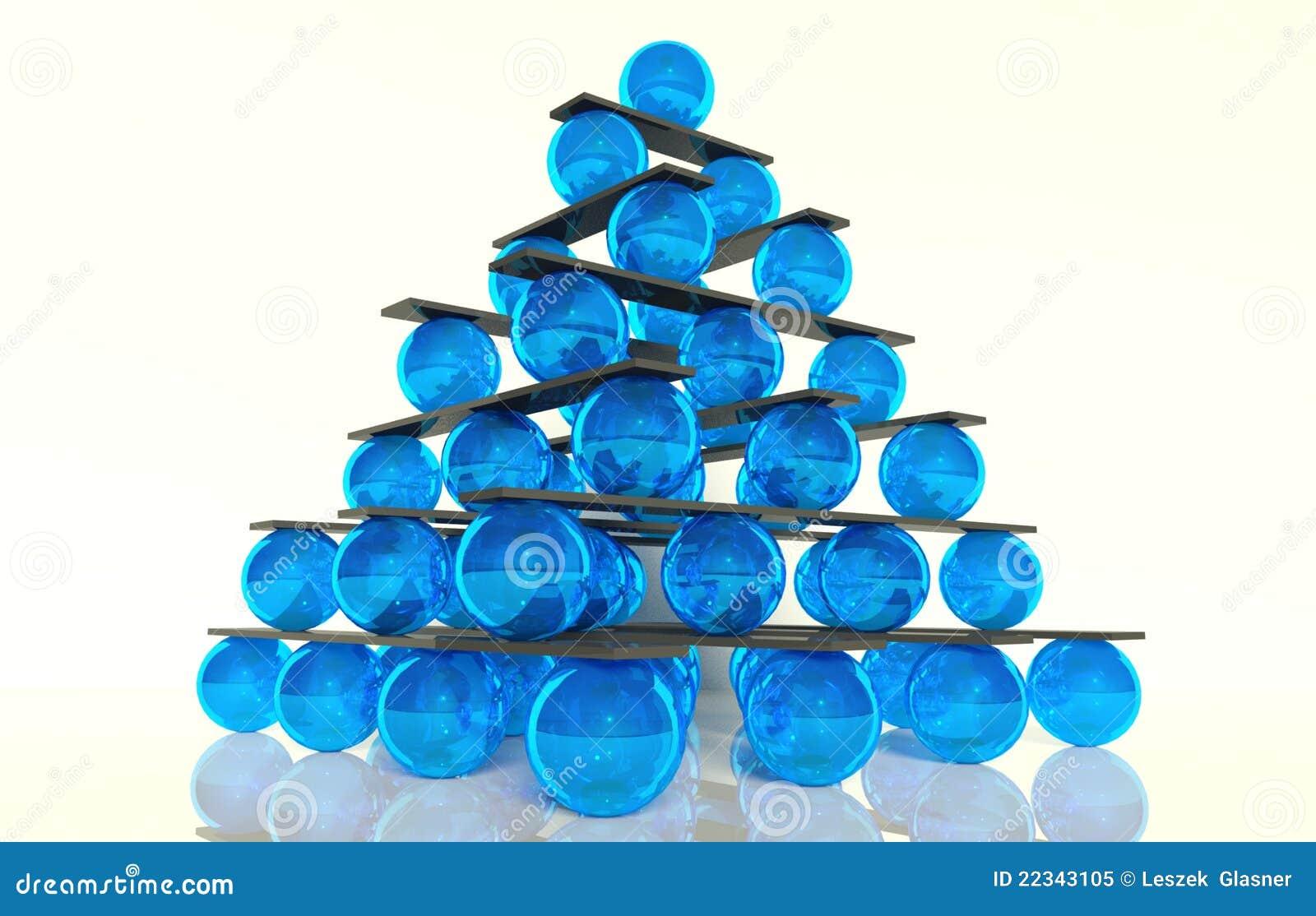 3d平衡球概念层次结构