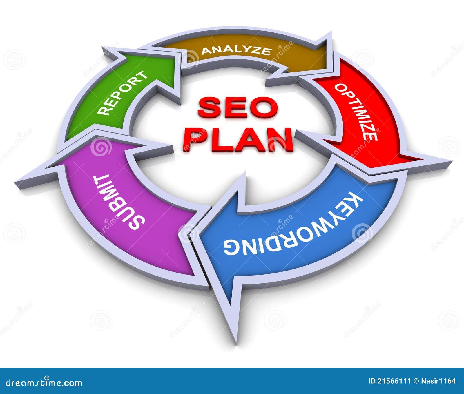 3d流程图计划seo