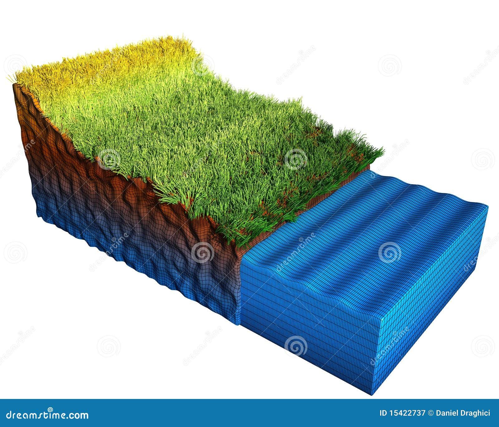 3d acod el suelo el agua aislados en el fondo blanco for Como esta constituido el suelo