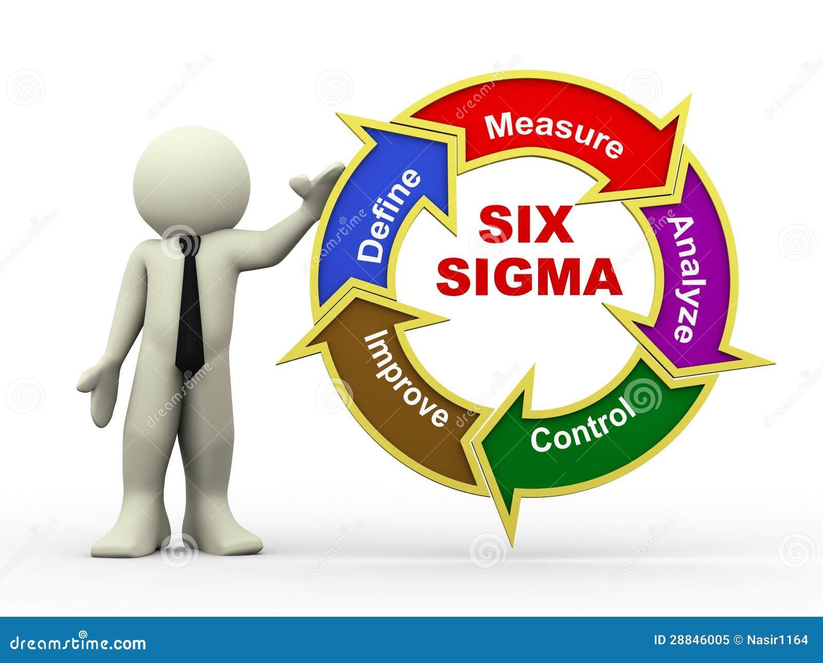 3d biznesmen i sześć sigm flowchart