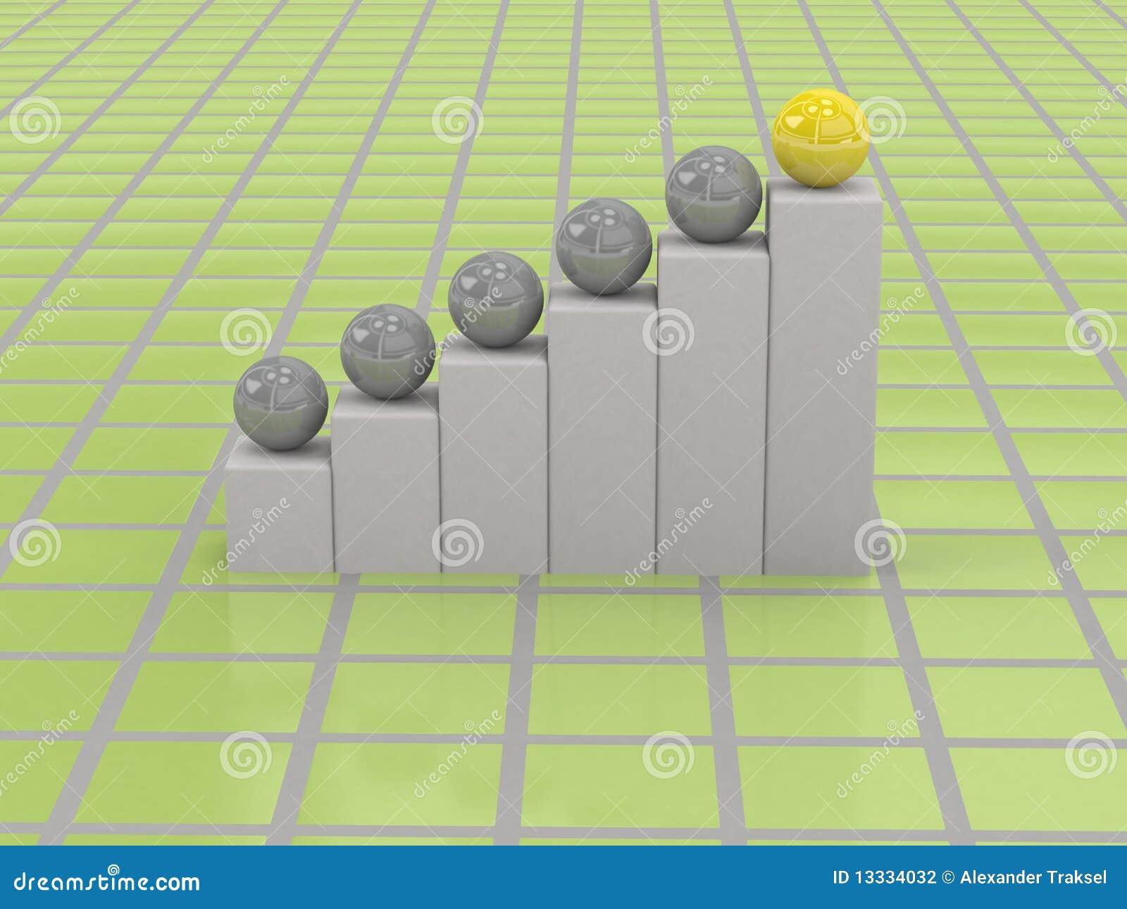 3d biznesowy wykres