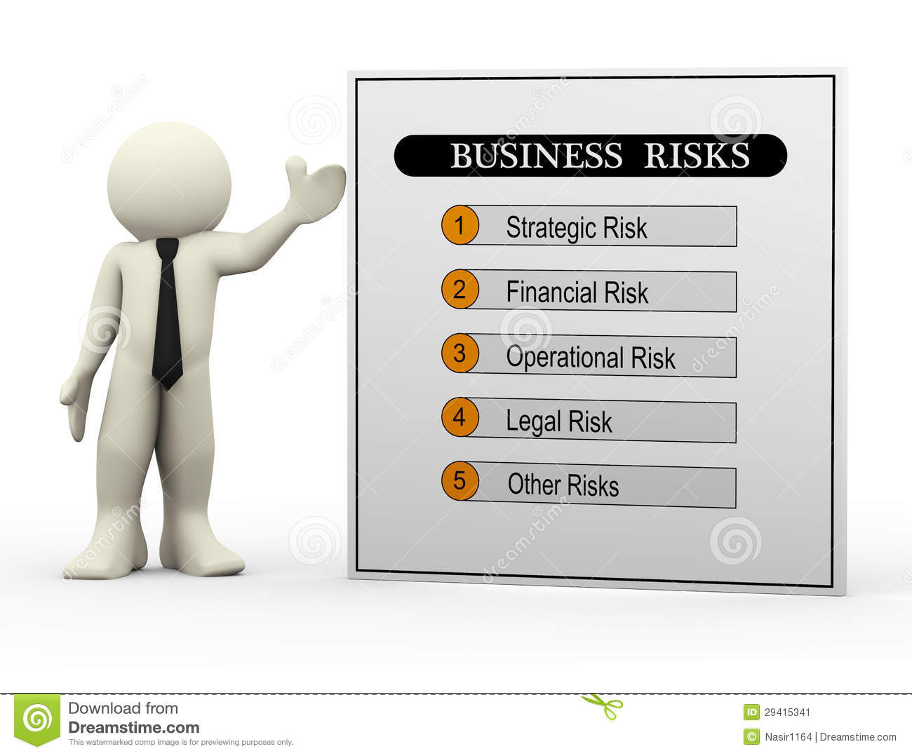 risk factors in business Operational risk management and business continuity planning  mance and any other factors affecting the ministry of finance's environment—these are.