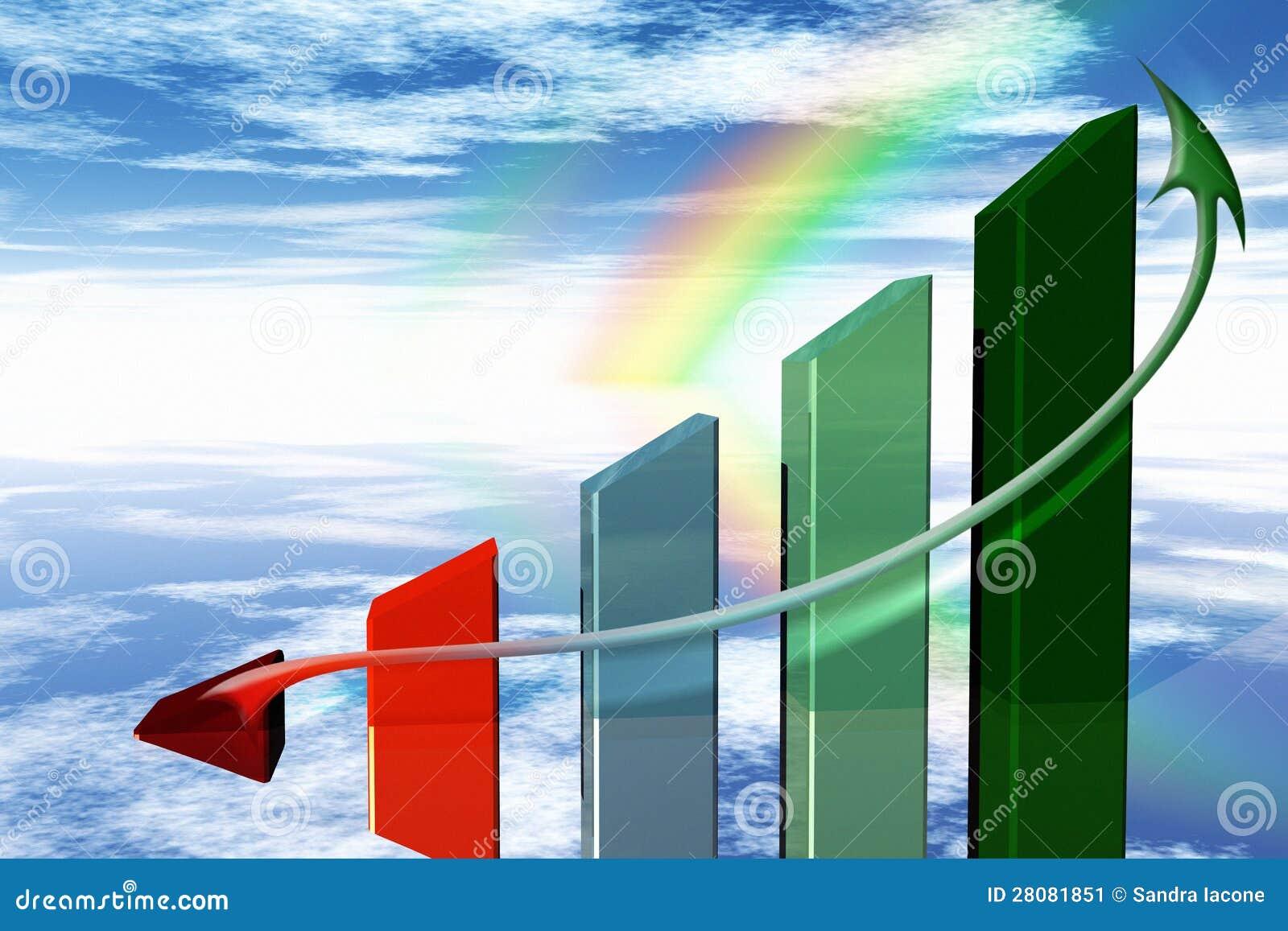 3d economy graph