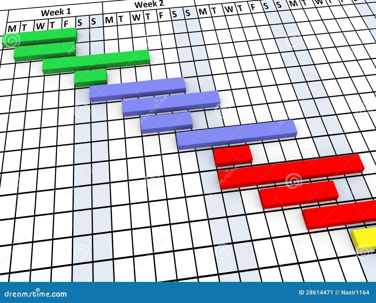 3d Gantt Diagrammfortschritt Stockbild Bild 28614471