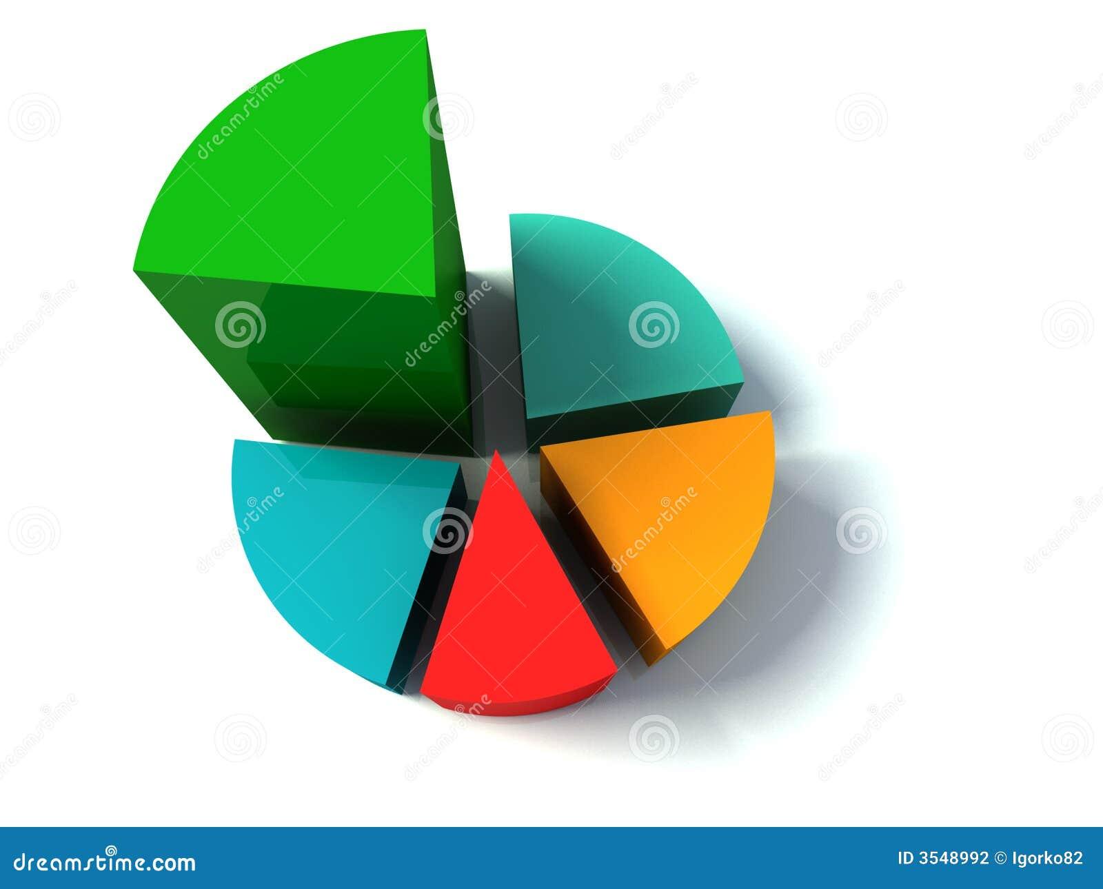 3d grafiek