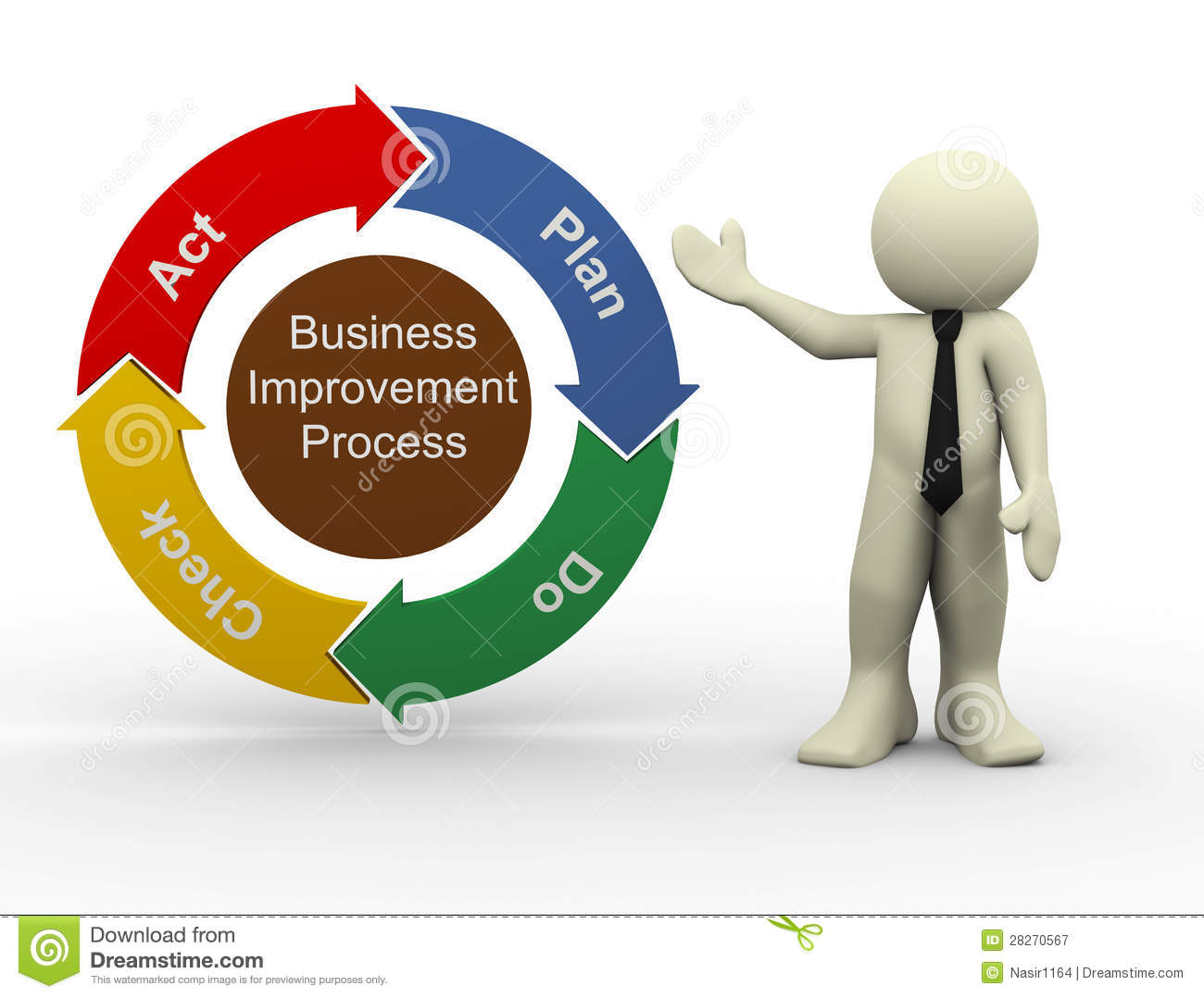 Process Improvement Icon business improvement plan