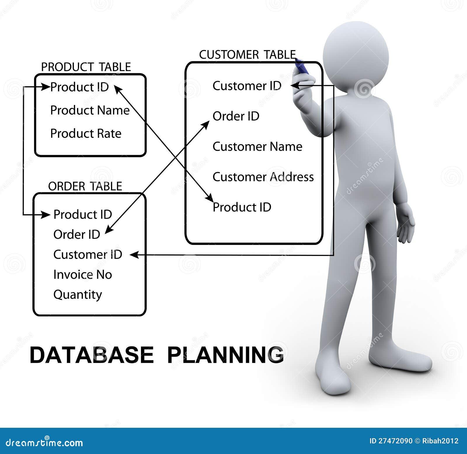 3d Man Writing Database Plan Stock Photo Image 27472090