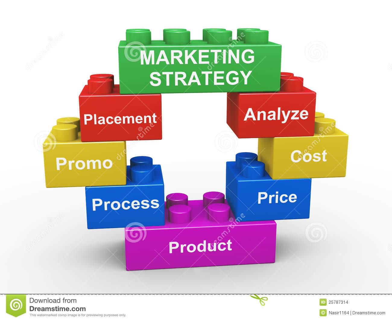 marketing stategy To grow your business, you need a marketing plan the right marketing plan identifies everything from 1) who your target customers are to 2) how you will reach them, to 3) how you will retain your.