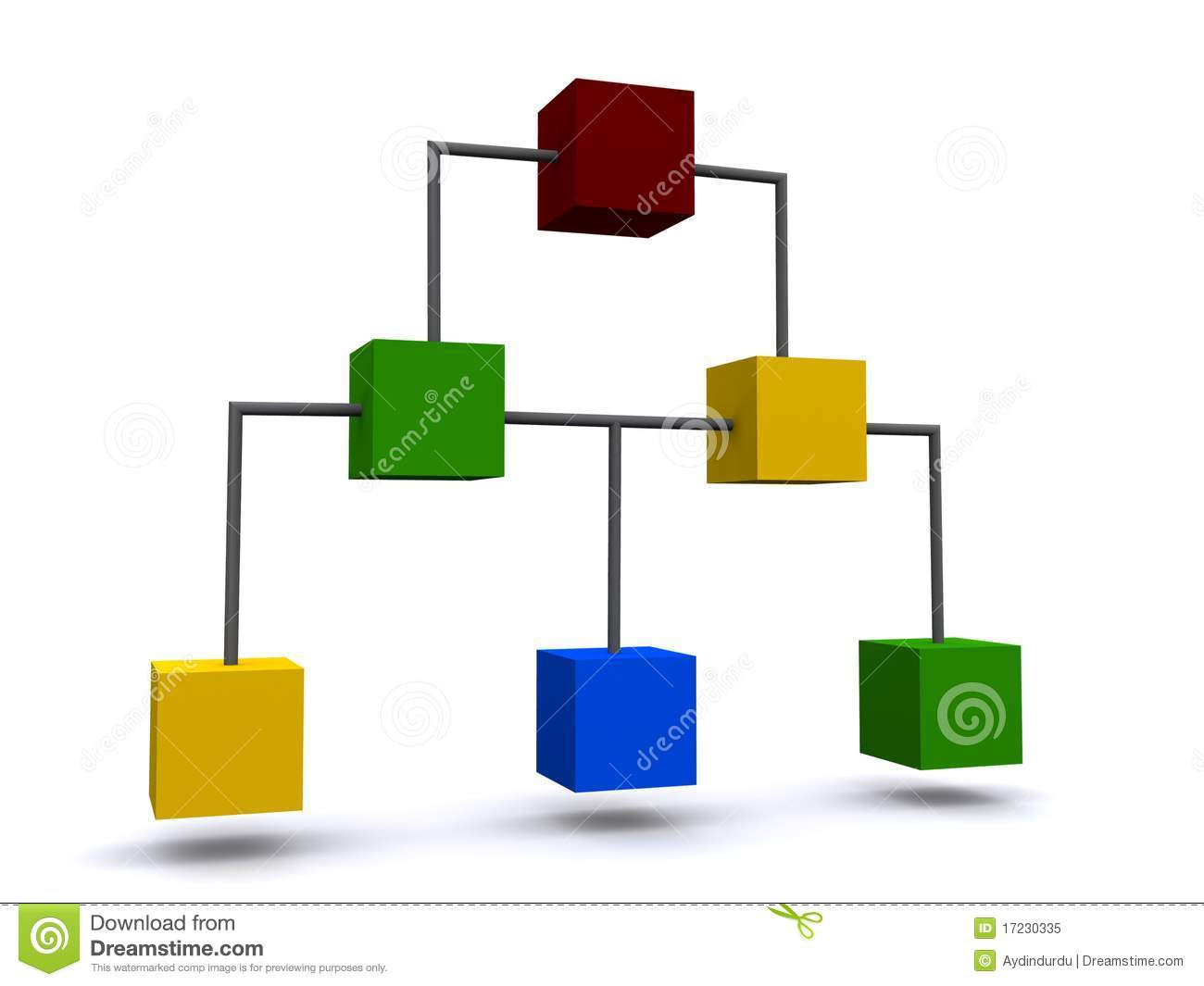 3d Organizational Chart Stock Photography - Image: 21028932