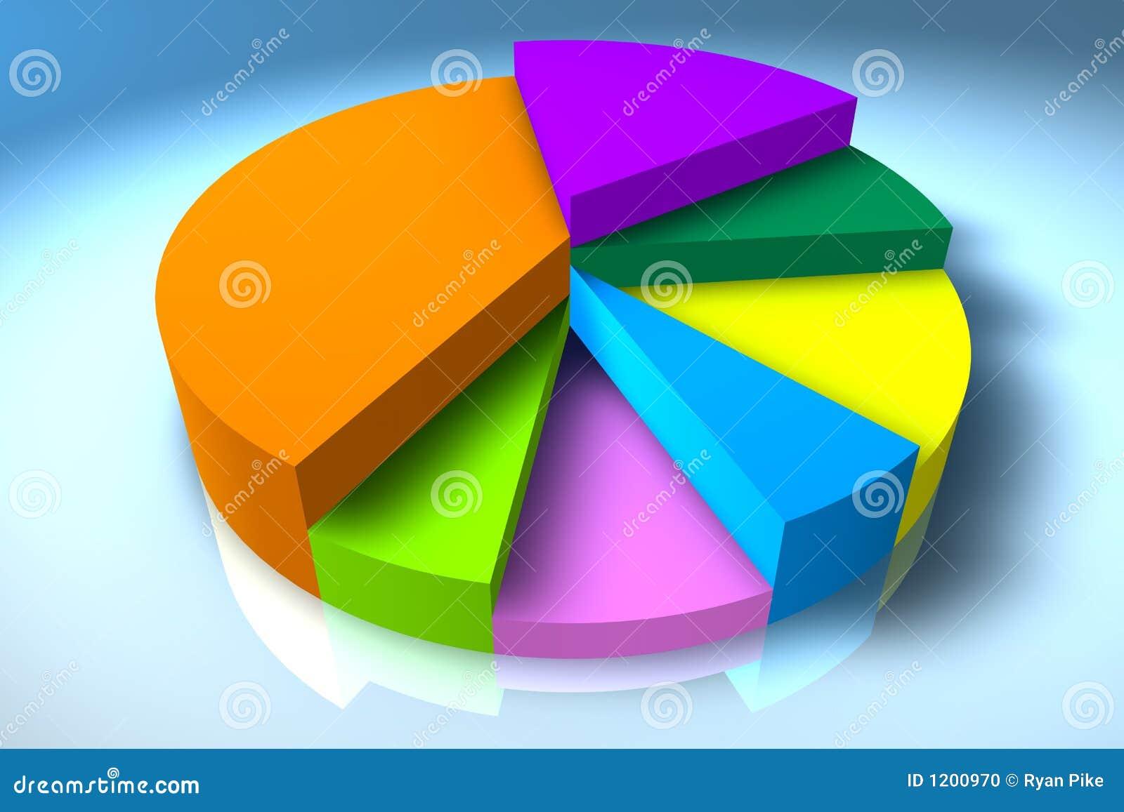 3d pie graph stock photo image 1200970