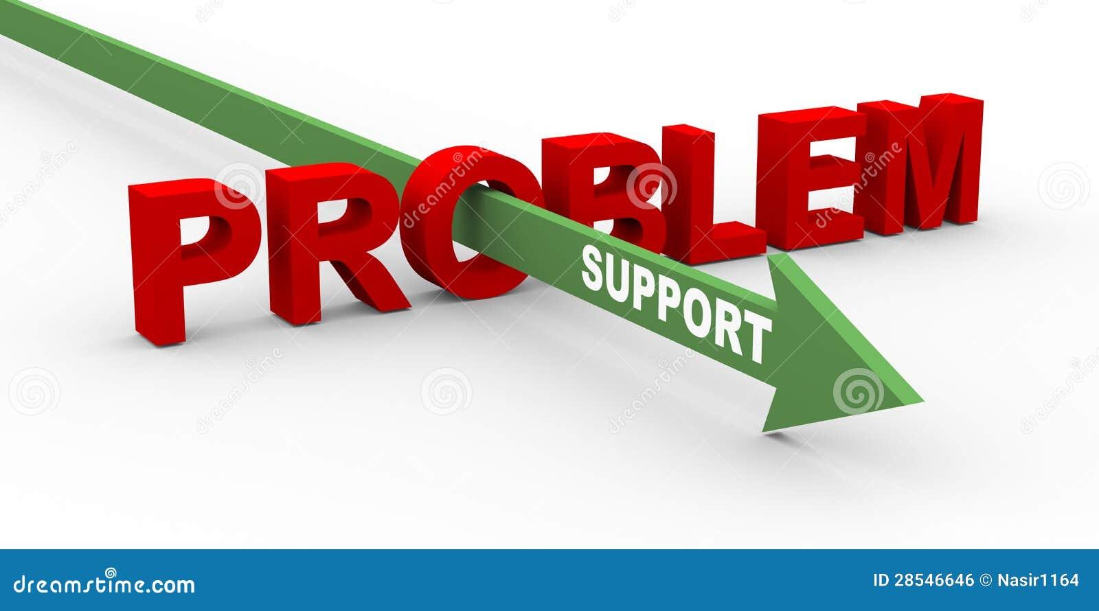 3d probleem en steun