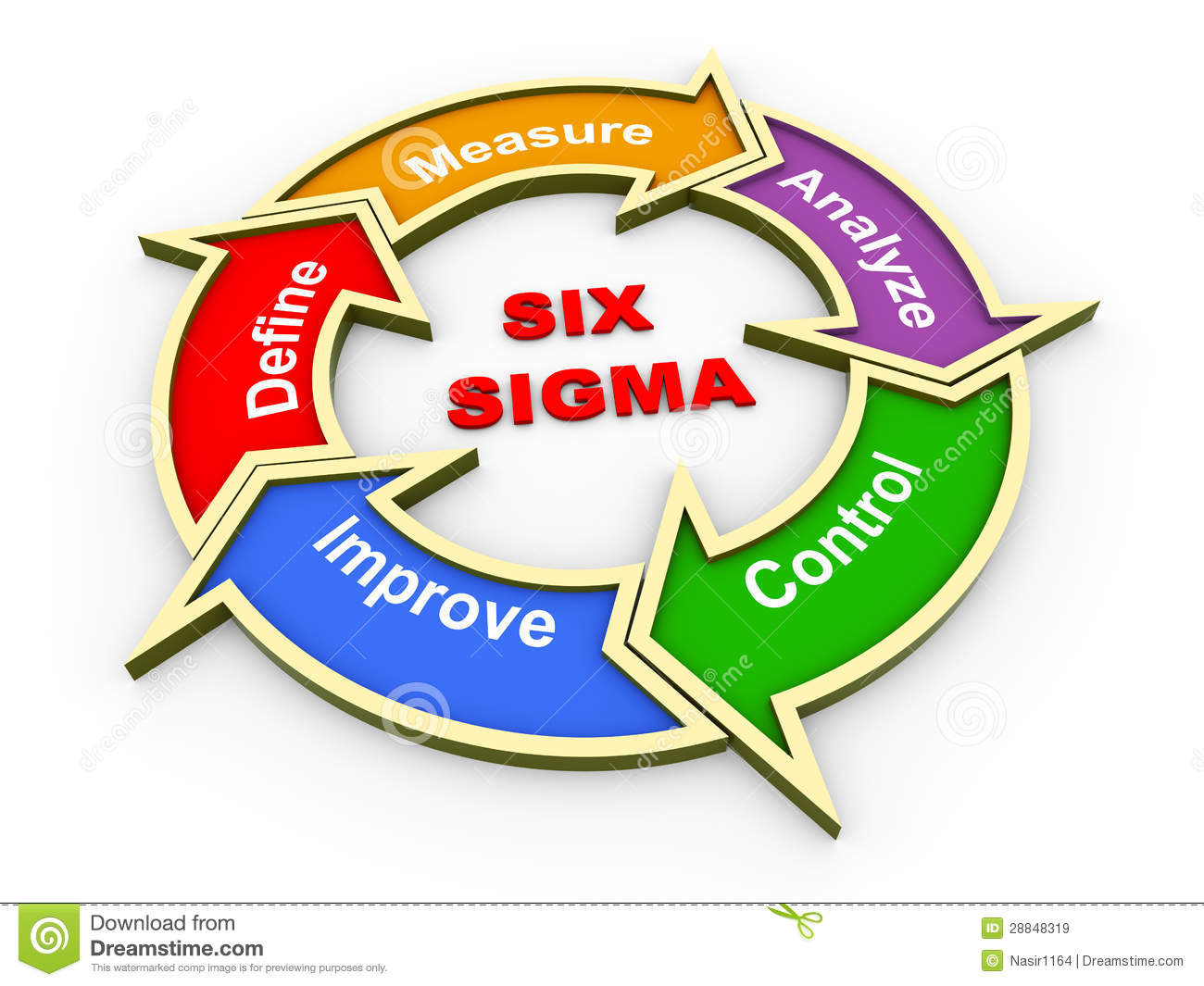3d Six Sigma Flow Chart Royalty Free Stock Images Image