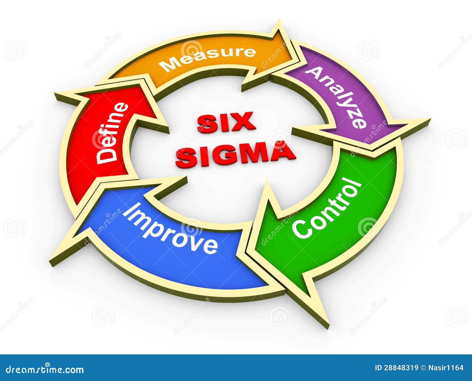 3d six sigma flow chart stock illustration. Illustration ...