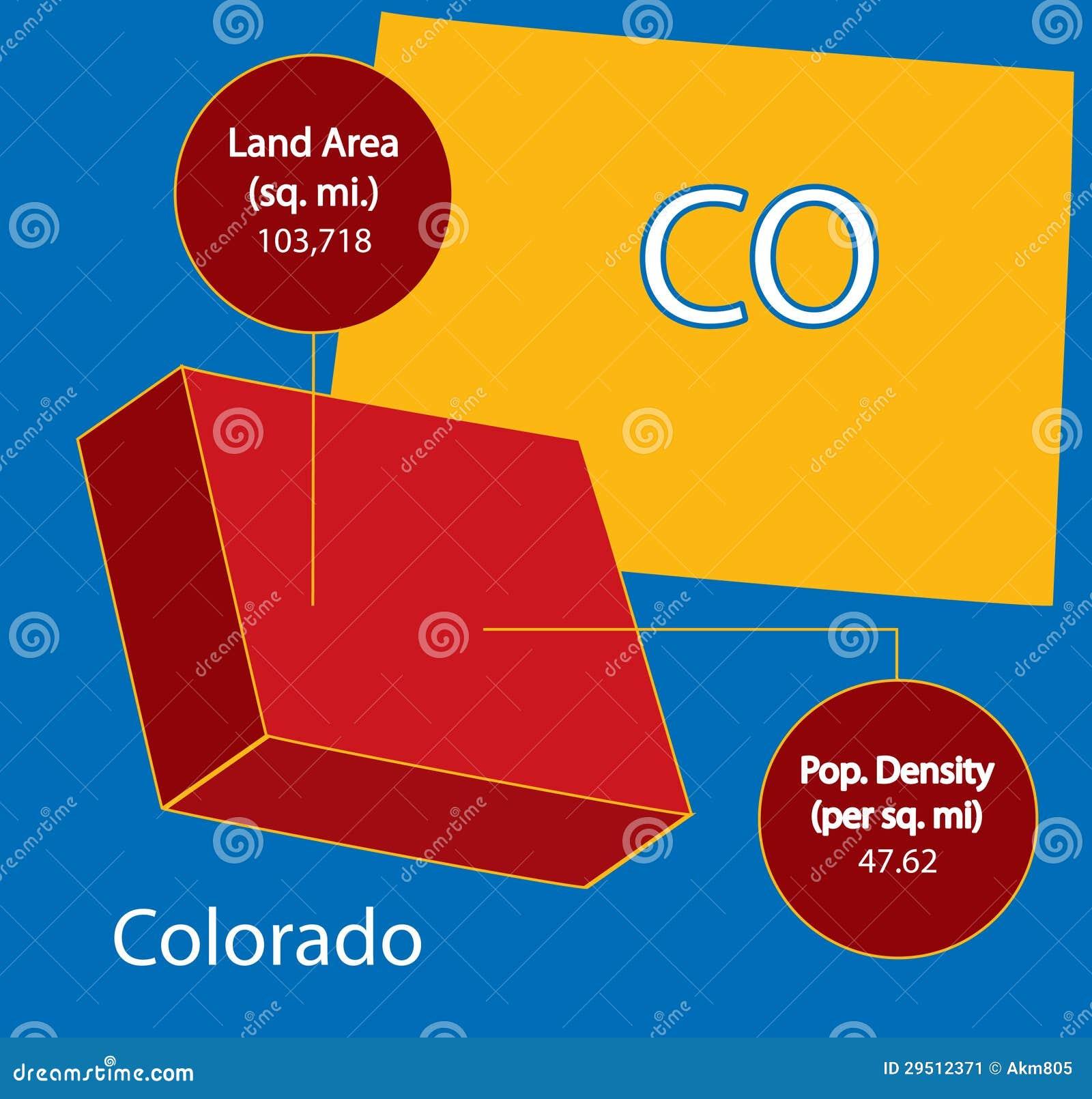 3D Vector grafische de kaartinfo van Colorado