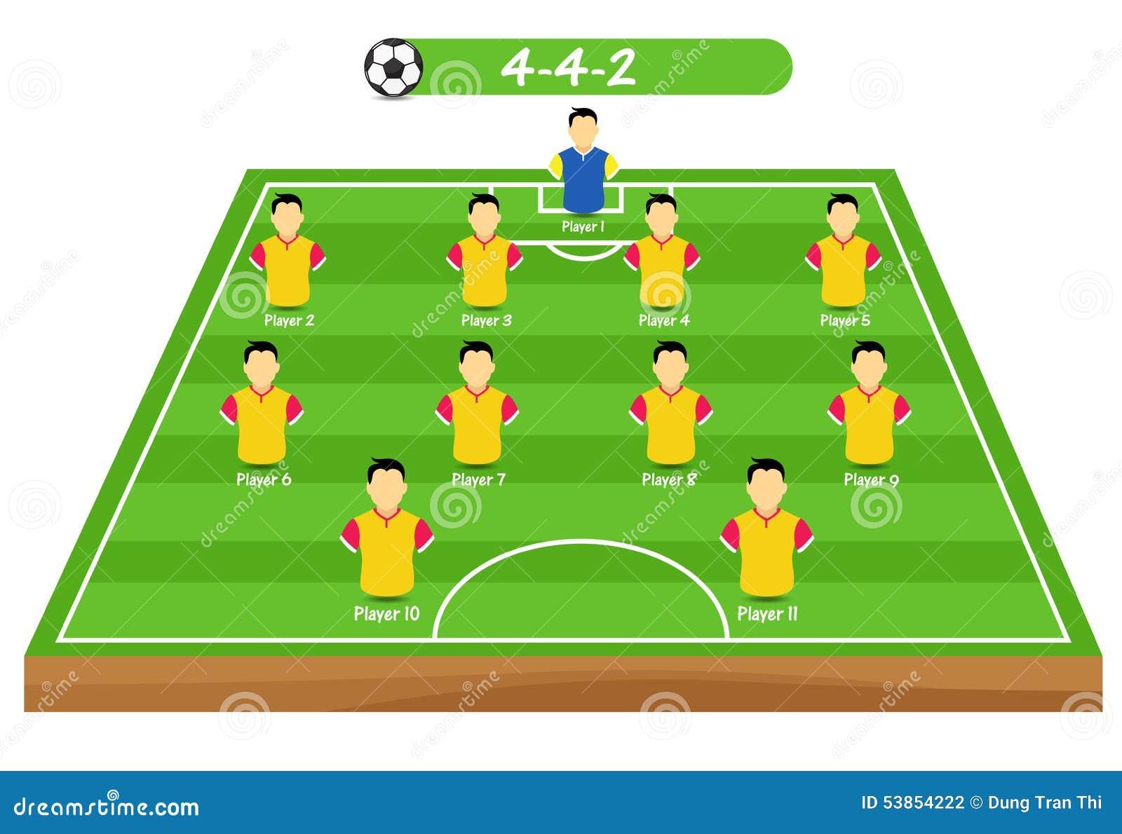 1 4 3 3 футбольная схема