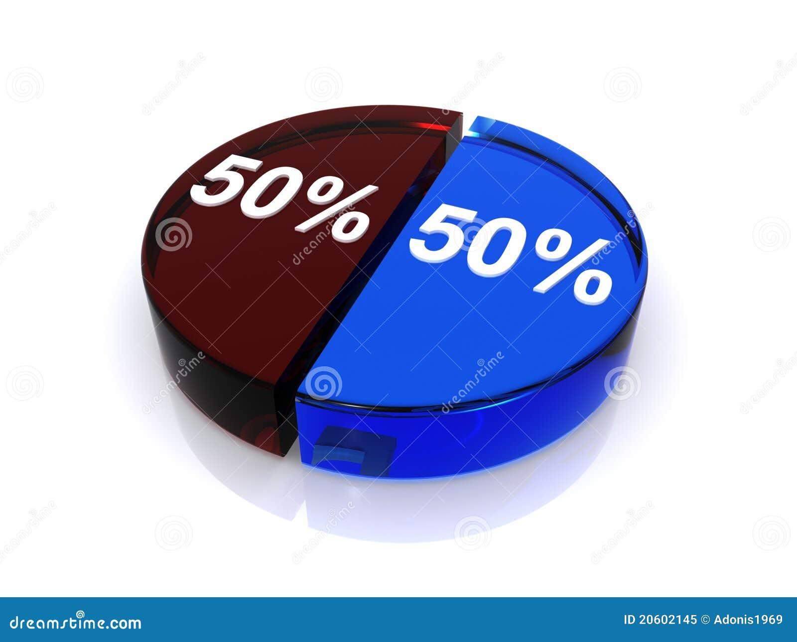50  50 split chart royalty free stock photo image 20602145 pie chart vector free pie chart vector freepik