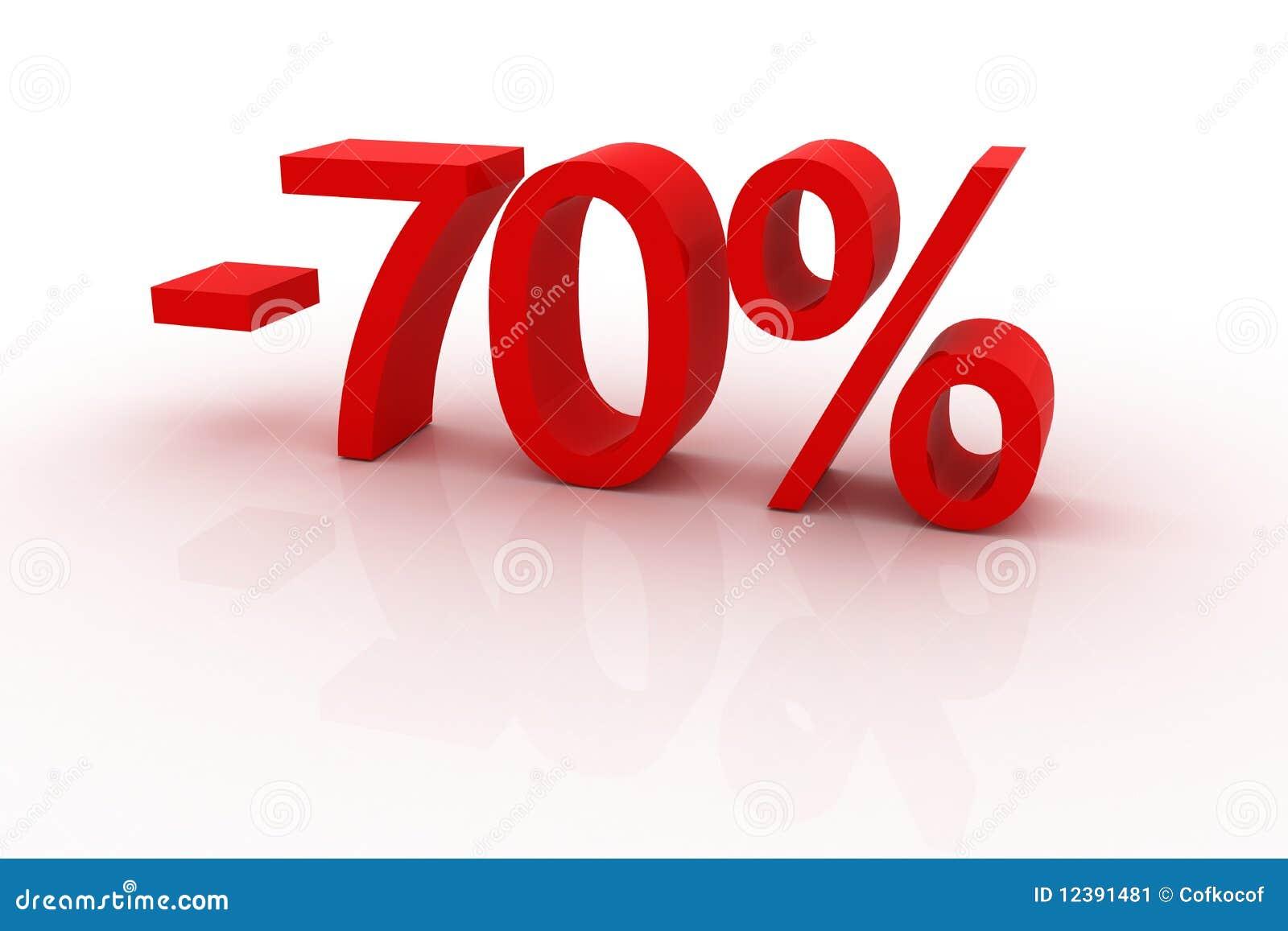 70 procent korting