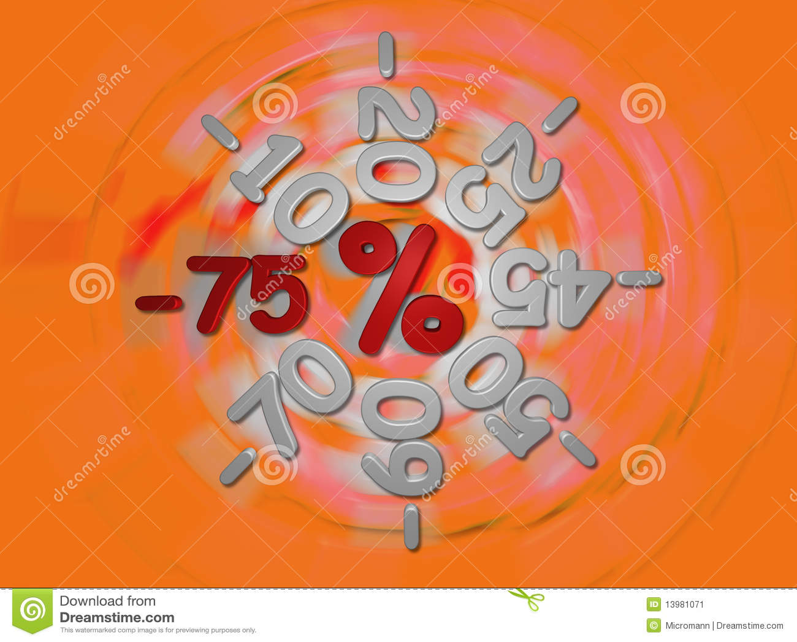 75 τοις εκατό εκπτώσεων