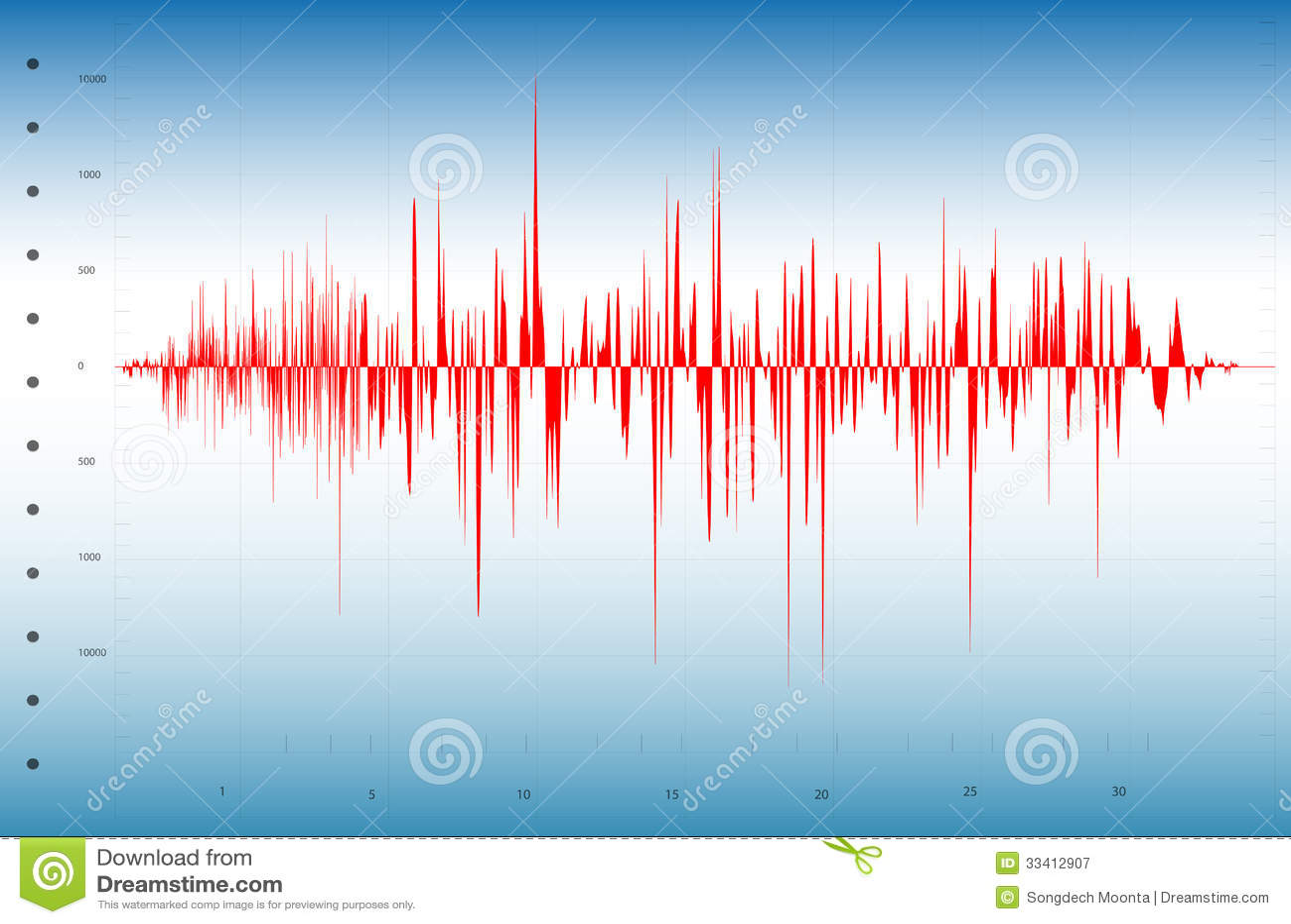 Aardbevingsgrafiek